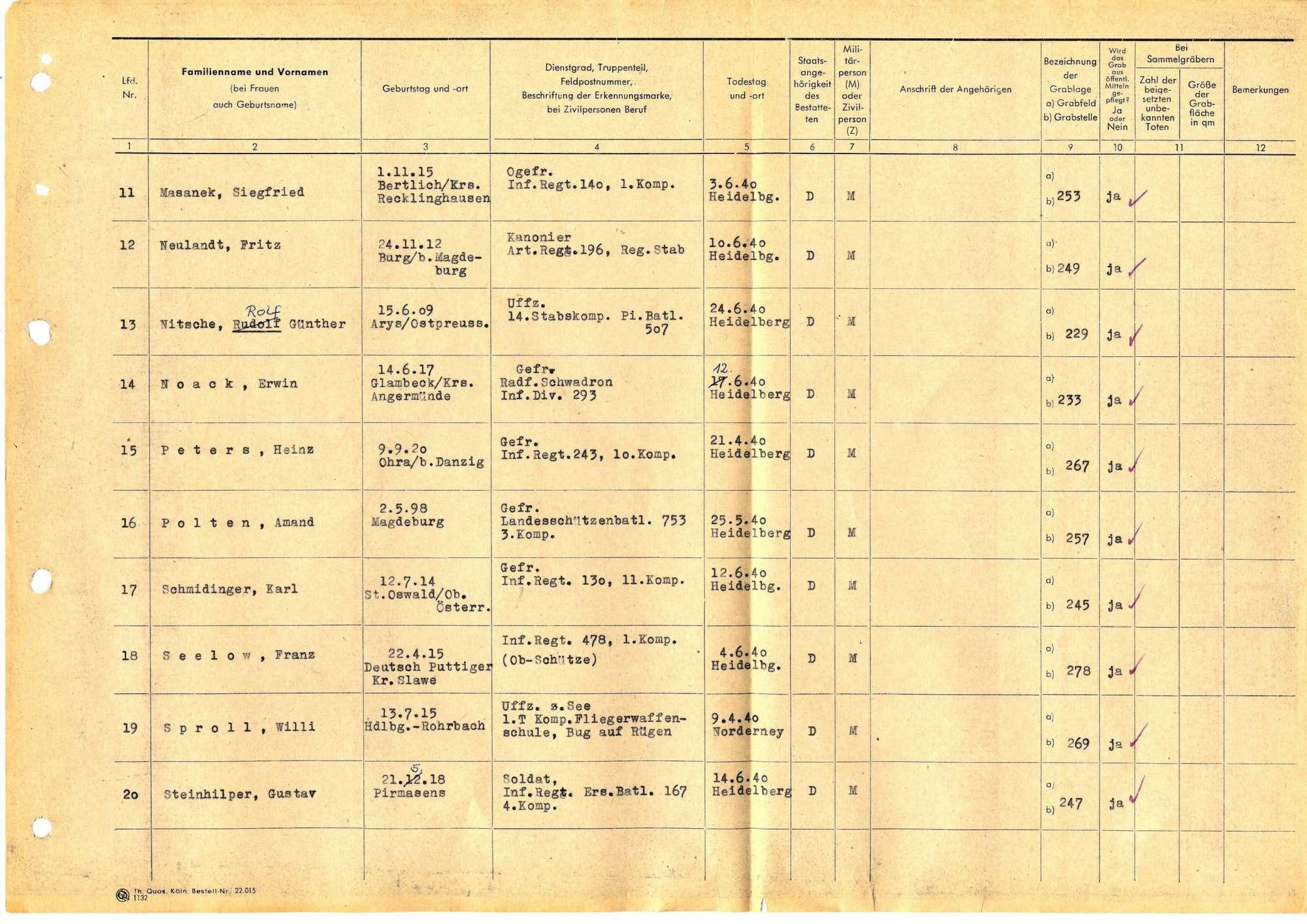 Ehrenfriedhof 1914-18 zug. Heidelberg, Bild 3