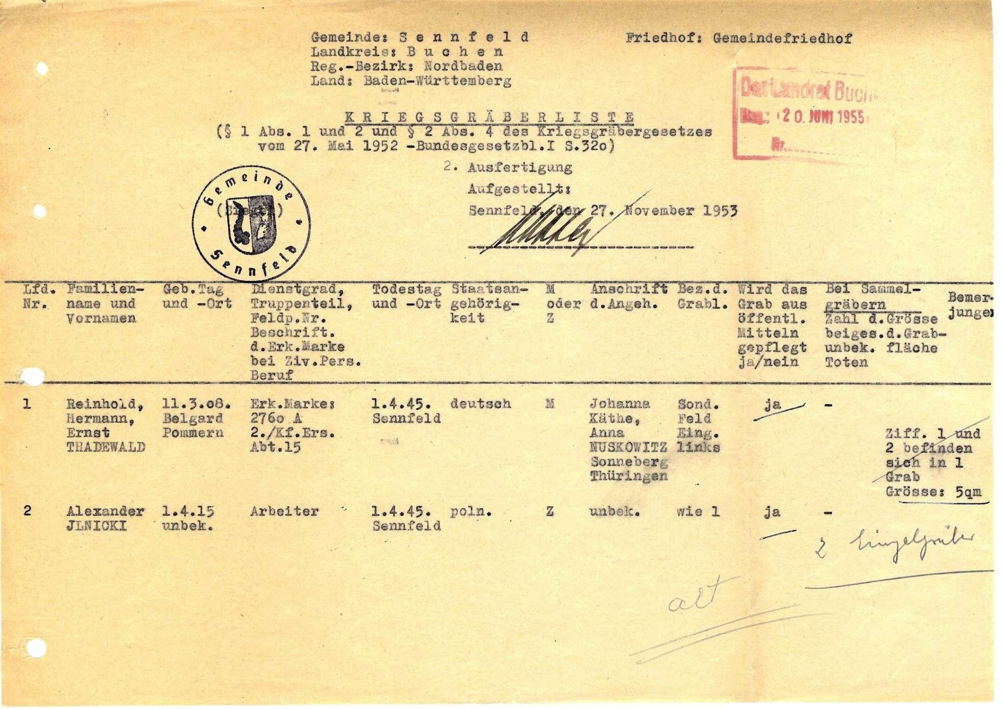 Sennfeld, Bild 3