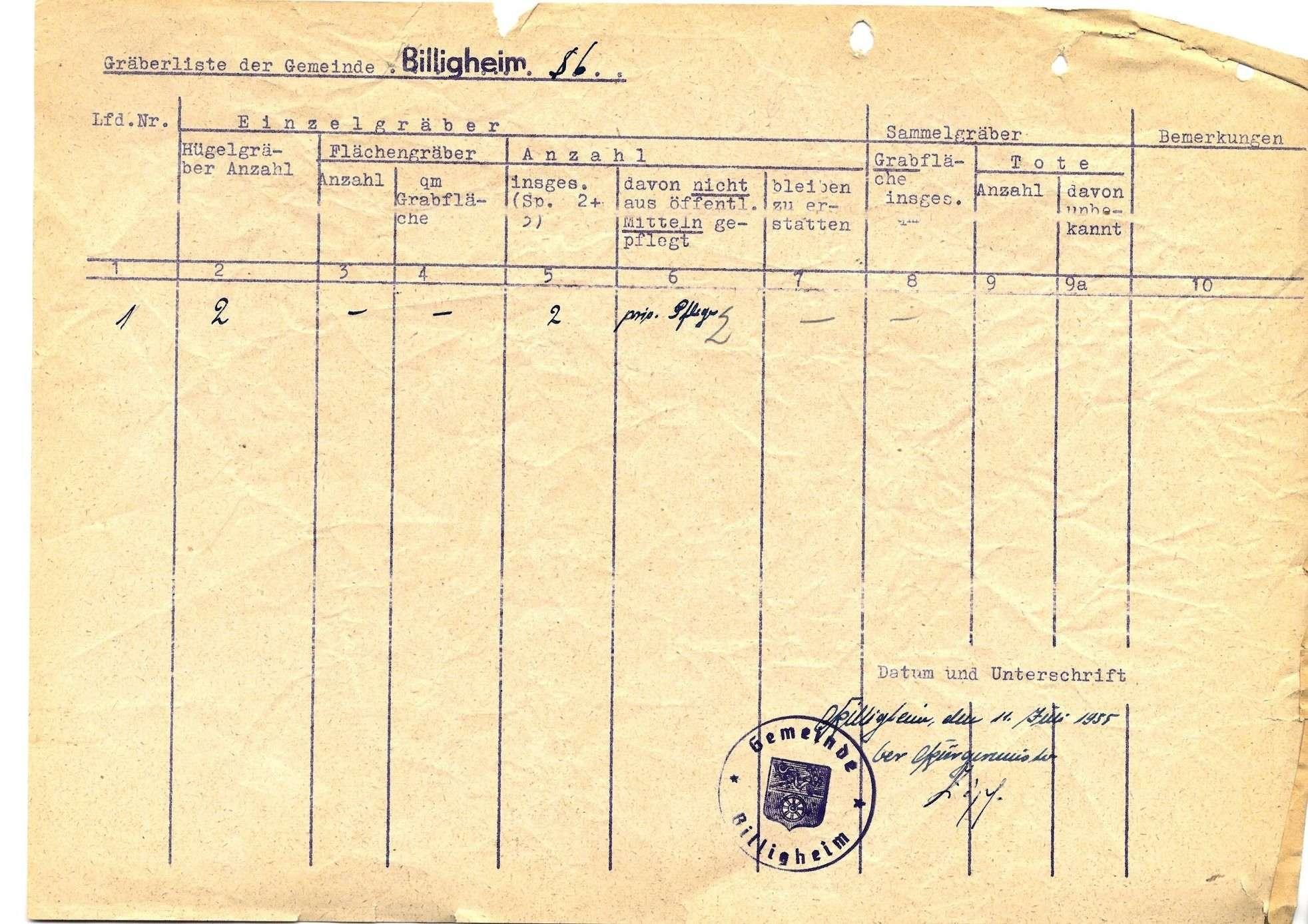Billigheim, Bild 3