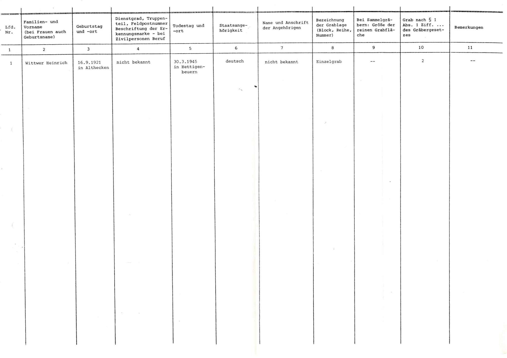 Hettigenbeuern, Bild 2