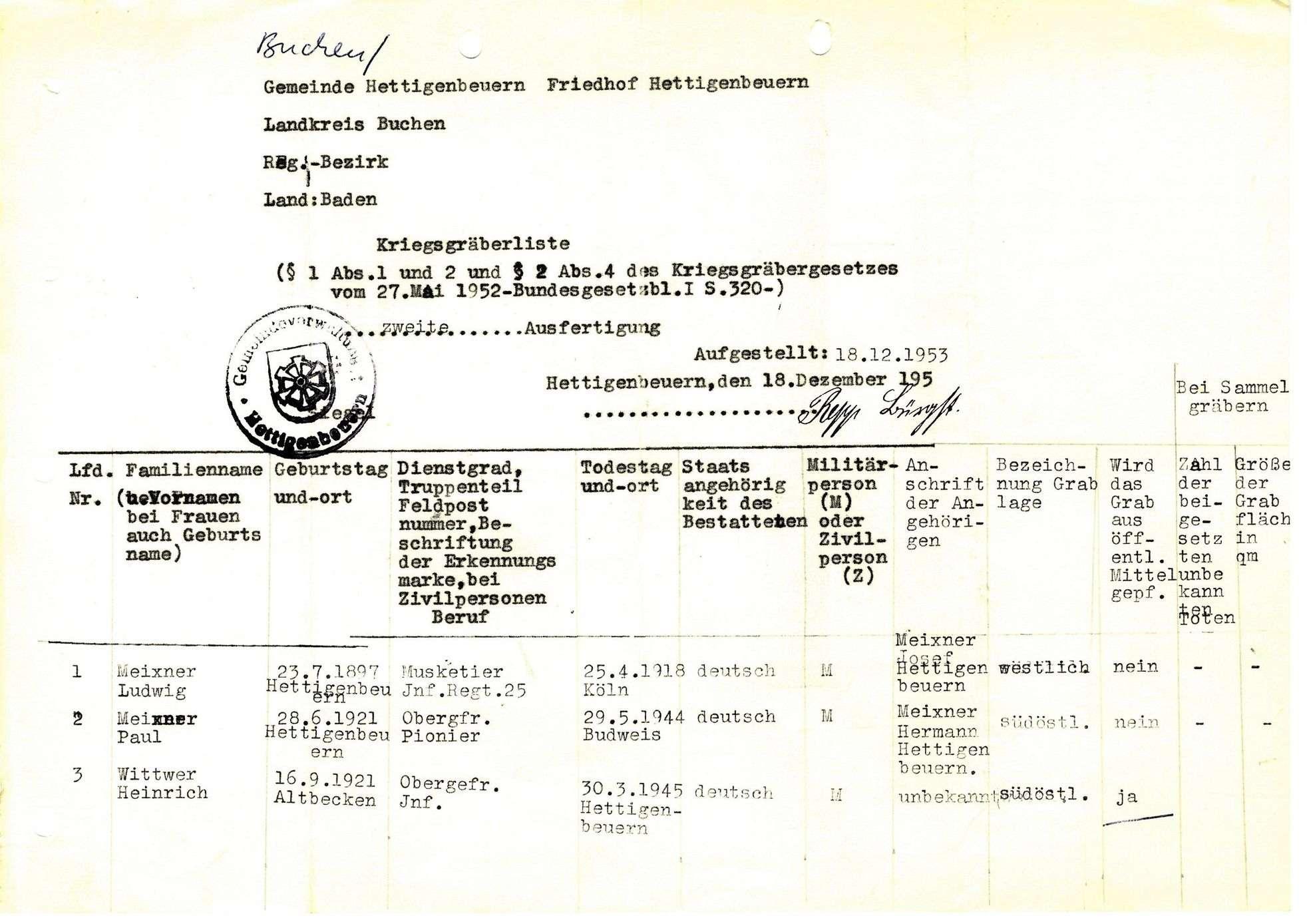 Hettigenbeuern, Bild 3