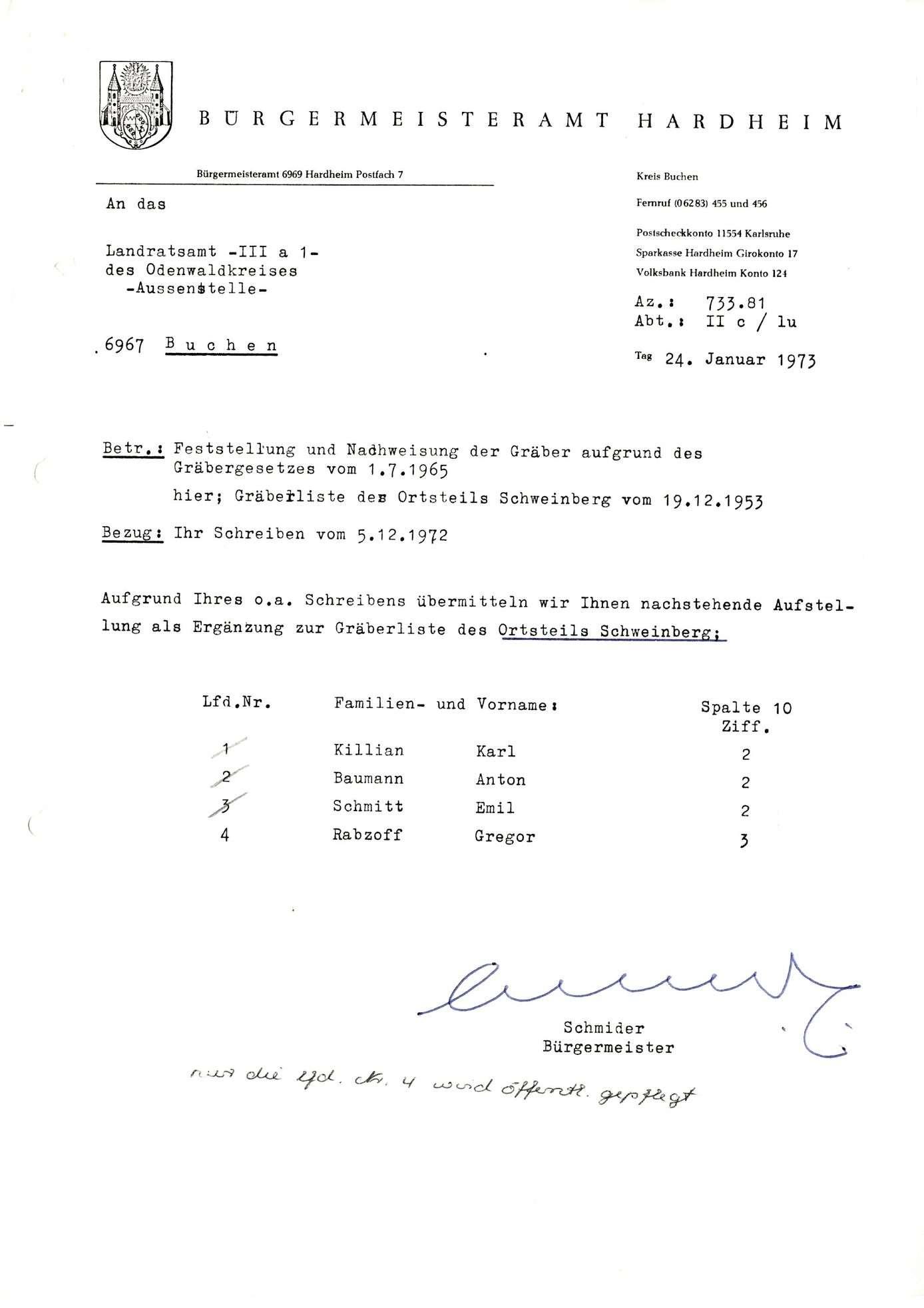 Schweinberg, Bild 2