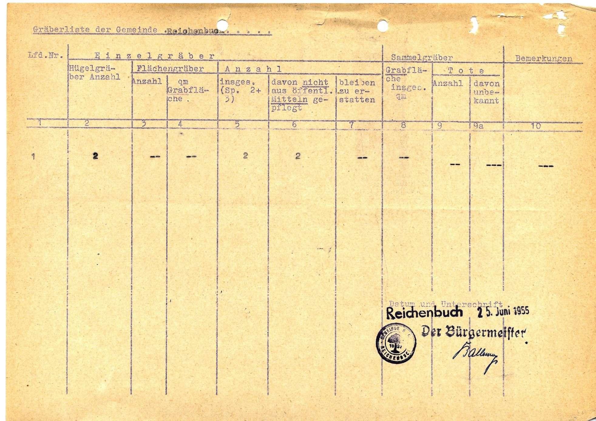 Reichenbuch, Bild 2
