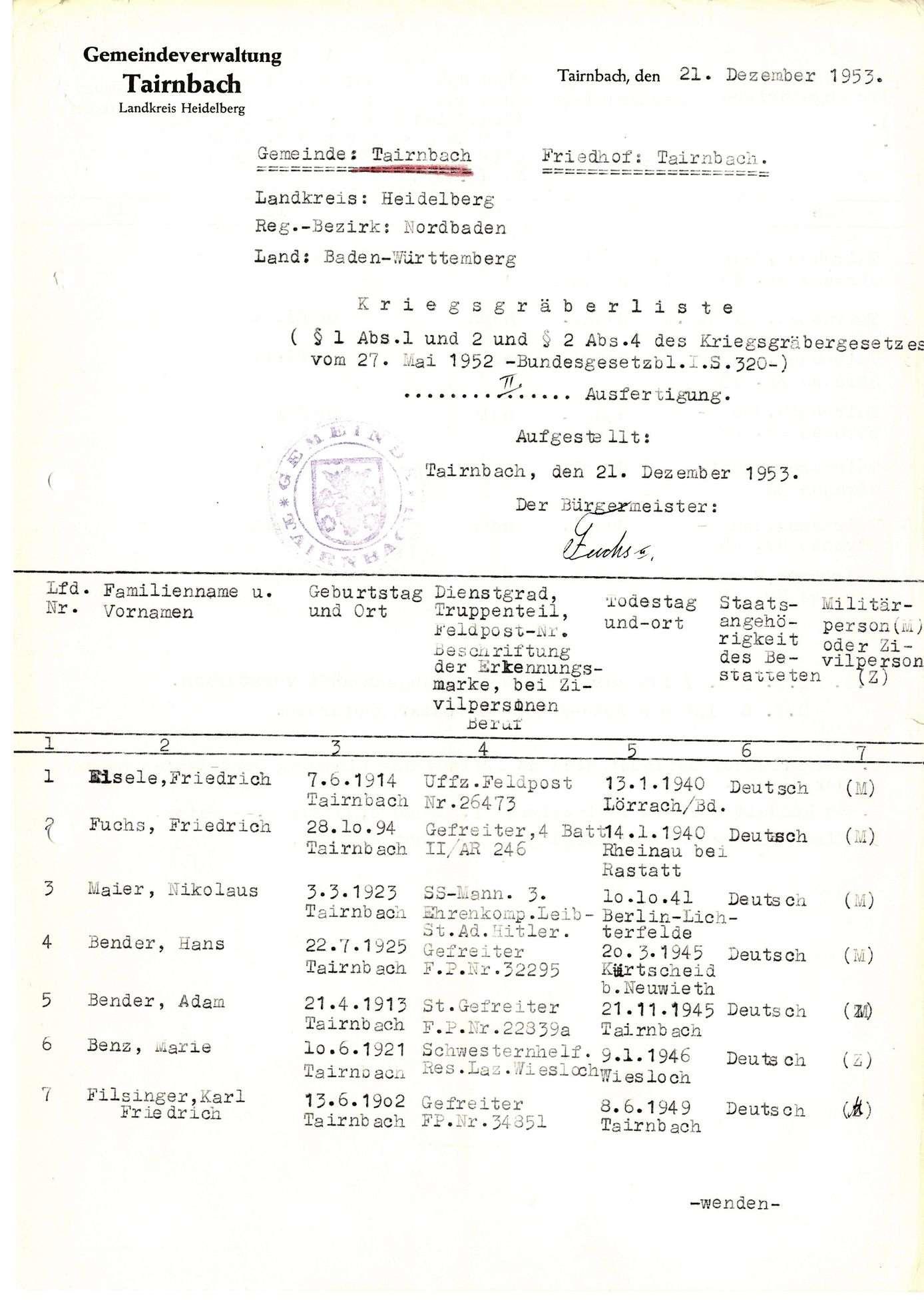Tairnbach, Bild 1