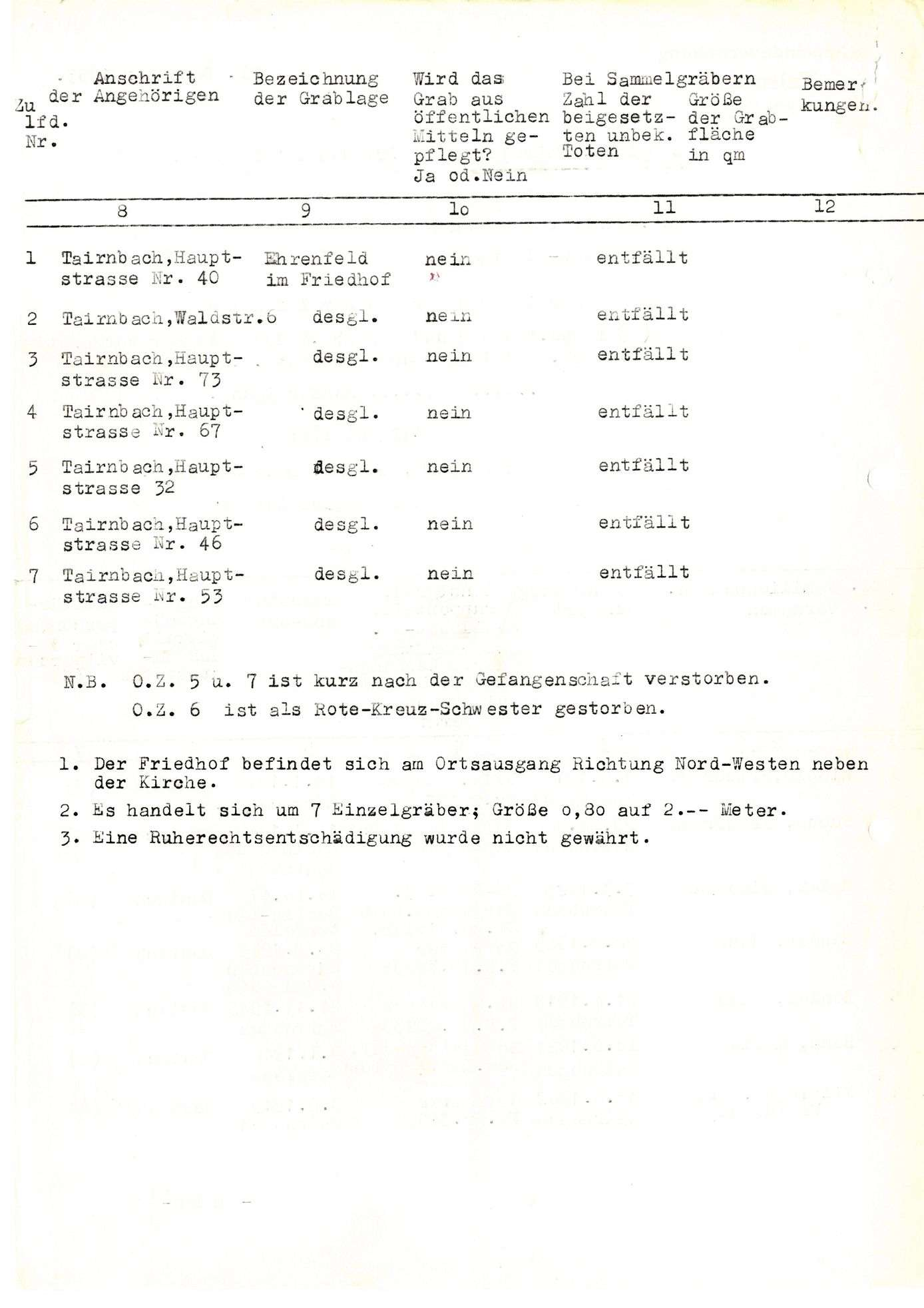 Tairnbach, Bild 2
