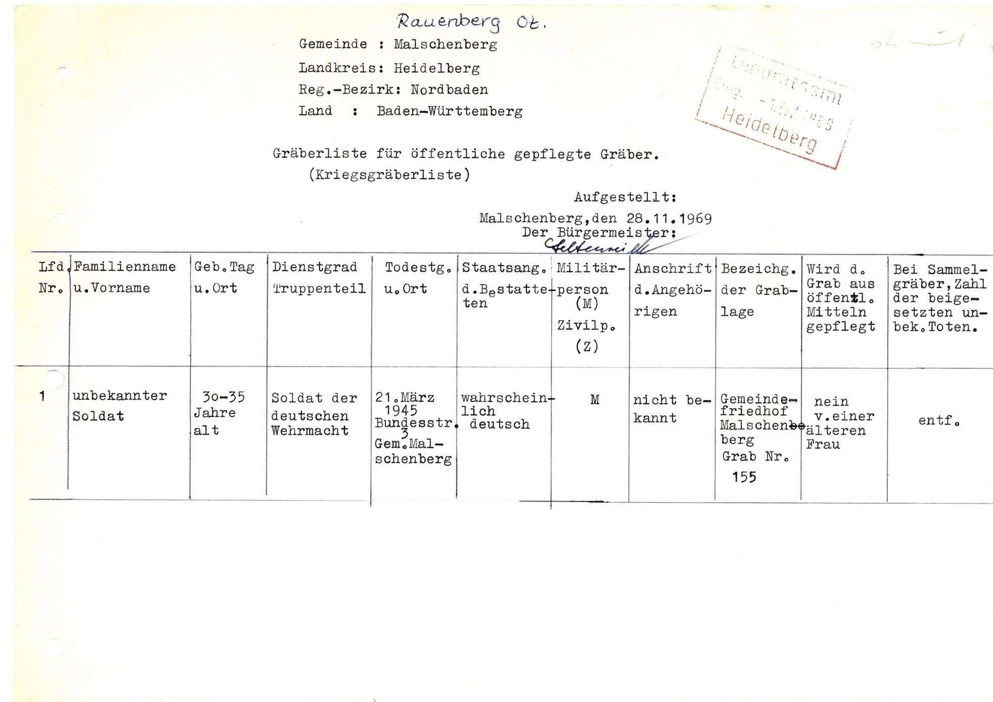 Malschenberg, Bild 1