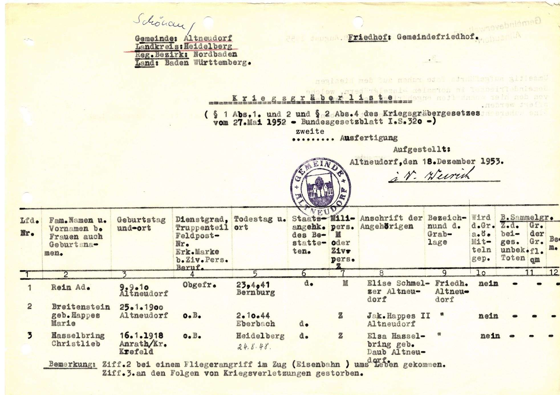 Altneudorf, Bild 1