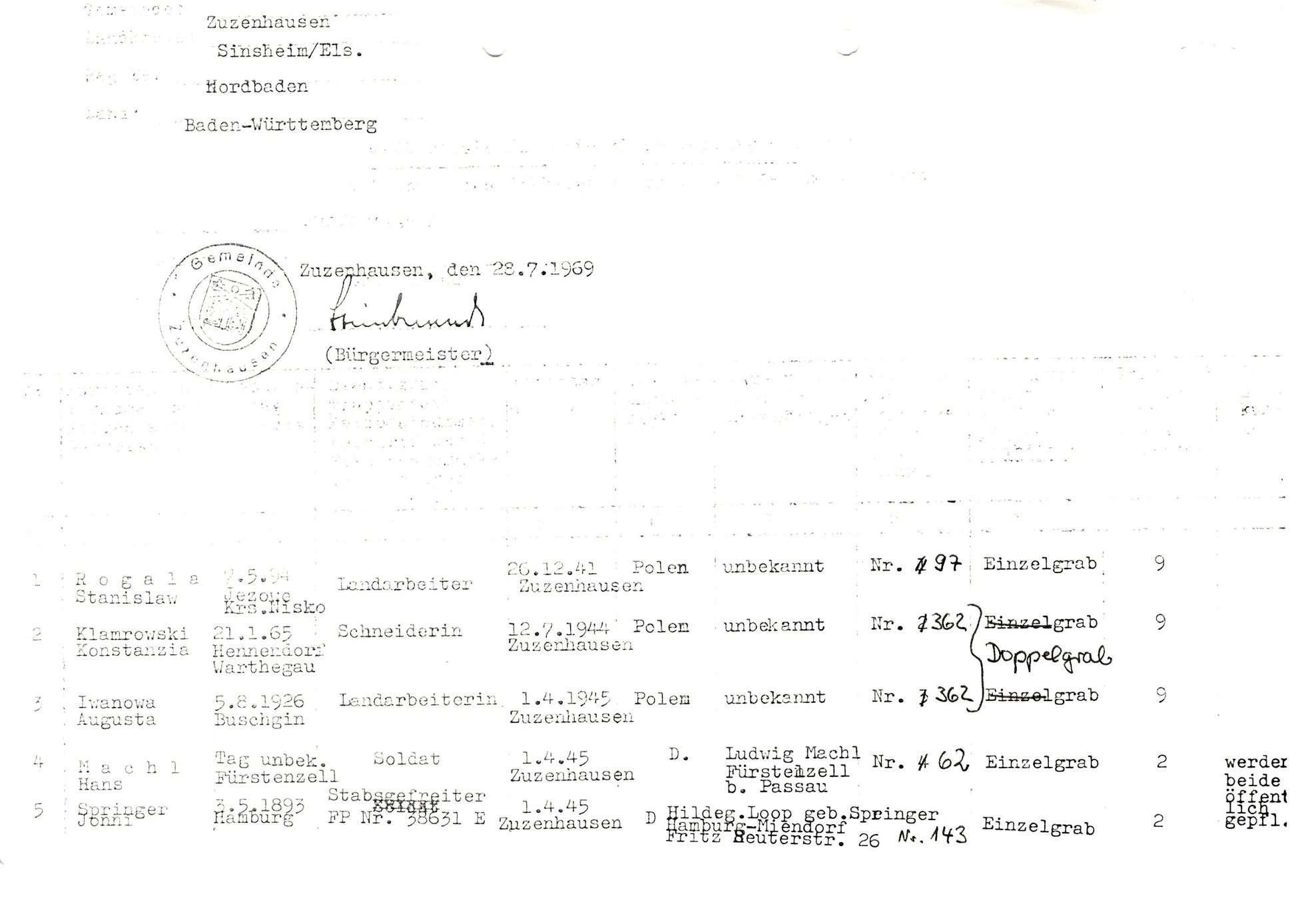 Zuzenhausen, Bild 1