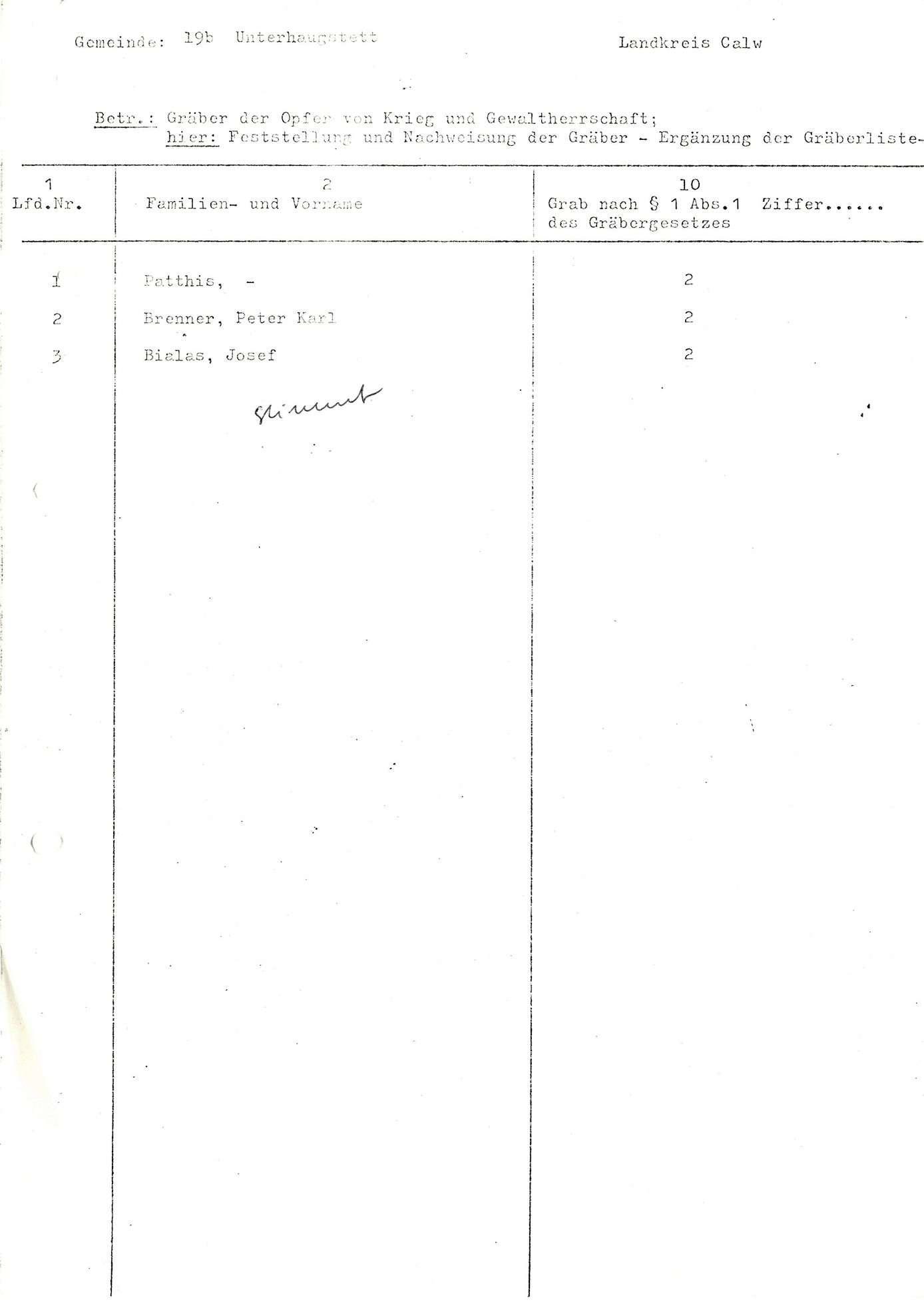 Unterhaugstett, Bild 2