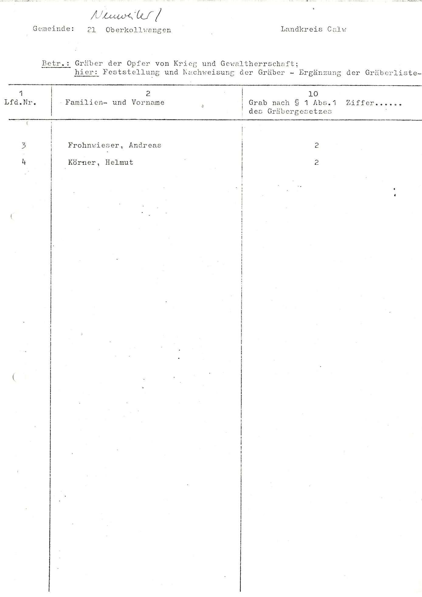 Oberkollwangen, Bild 2