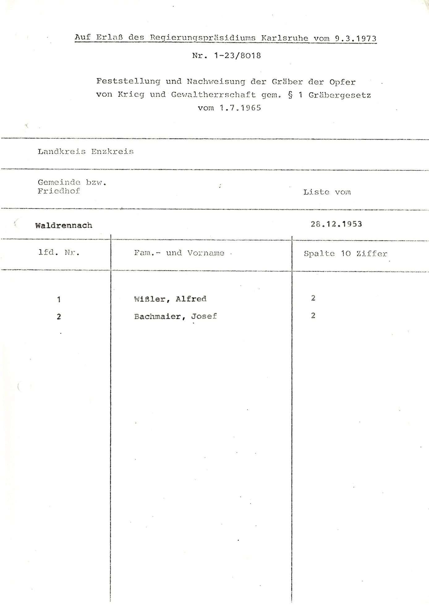 Waldrennach, Bild 2