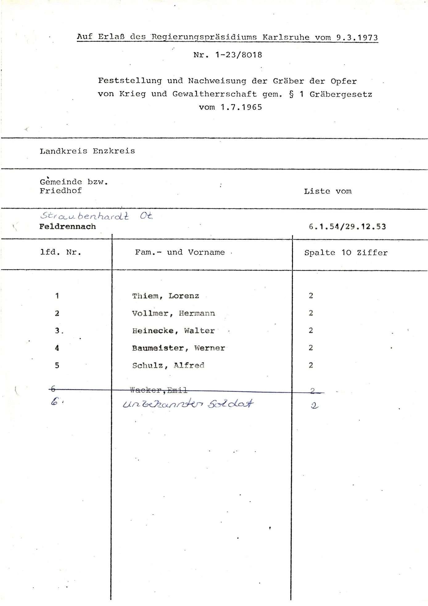 Feldrennach-Pfinzweiler, Bild 3