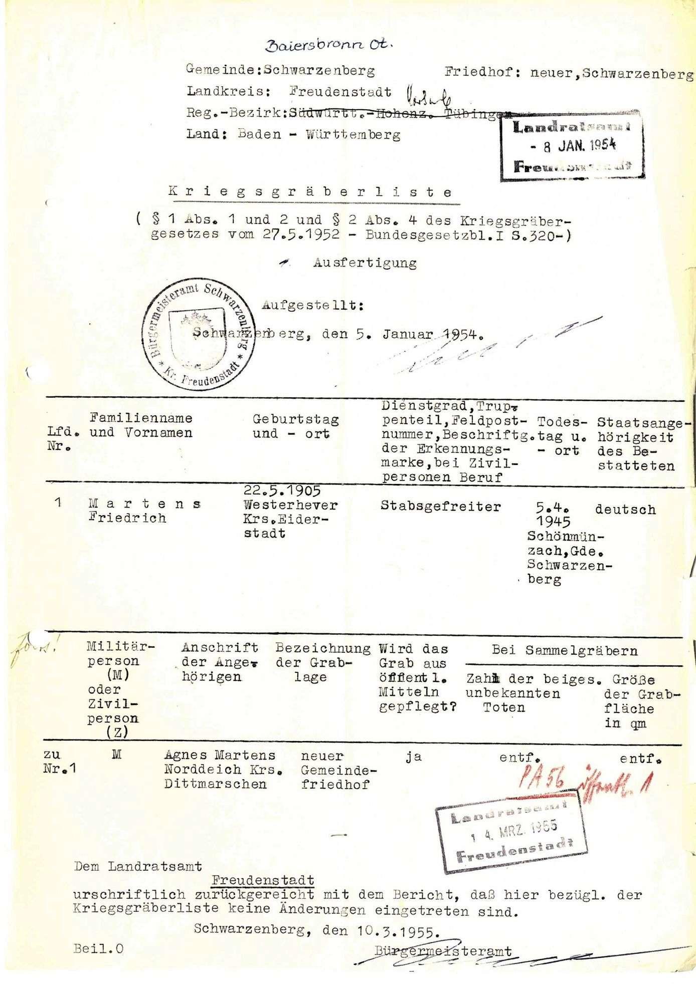 Schwarzenberg, Bild 1