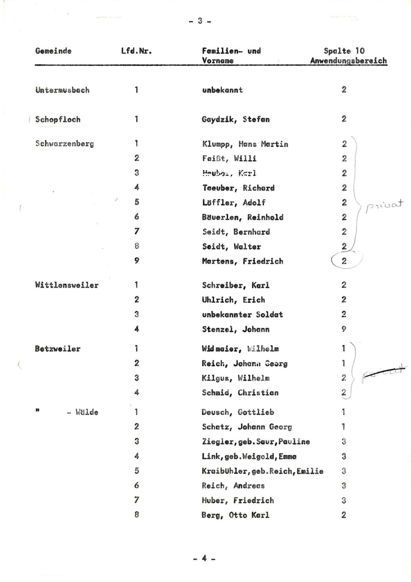 Wälde, Bild 2