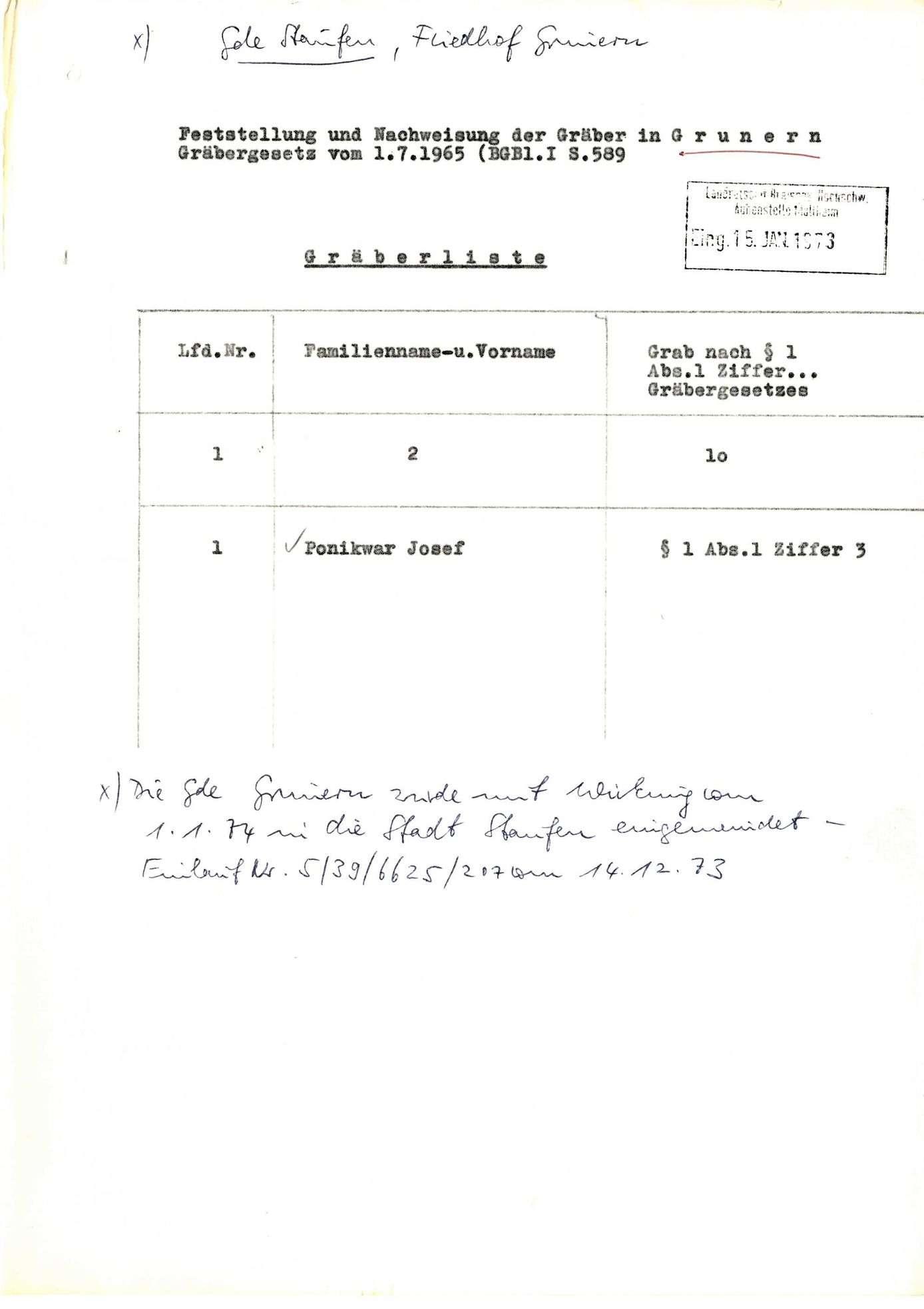 Grunern, Bild 2