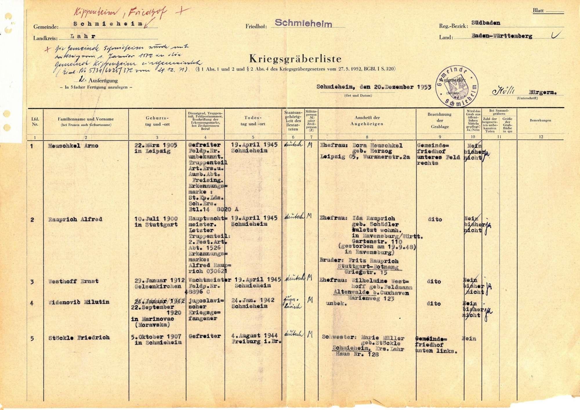 Schmieheim, Bild 1