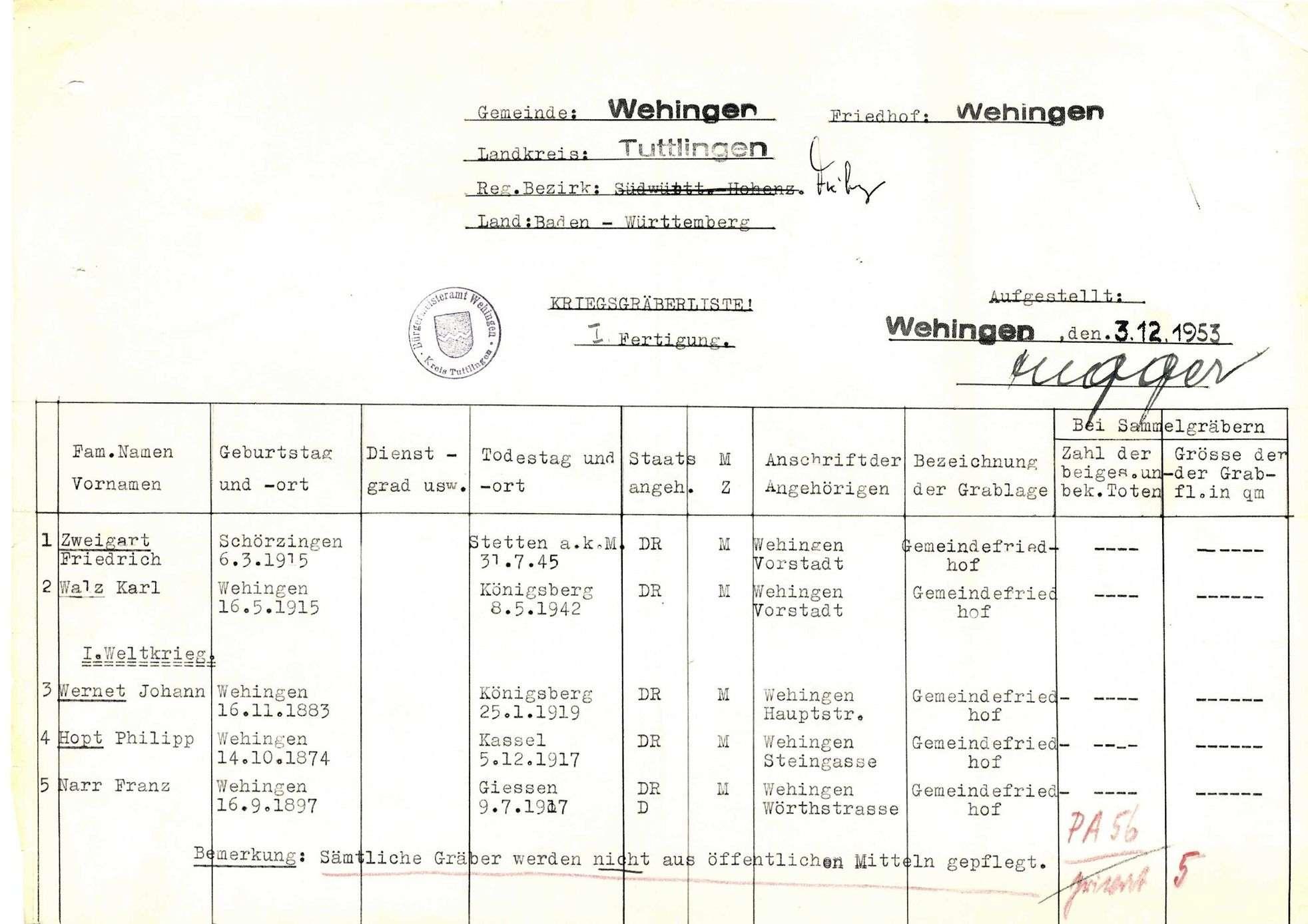 Wehingen, Bild 1