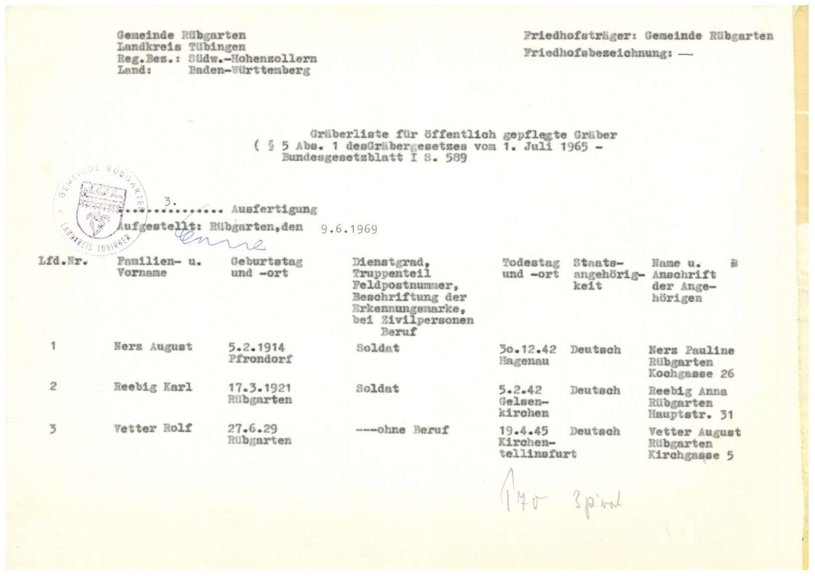 Rübgarten, Bild 1
