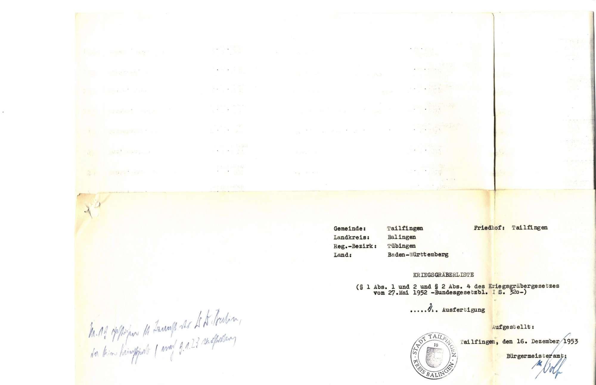 Tailfingen, Bild 2