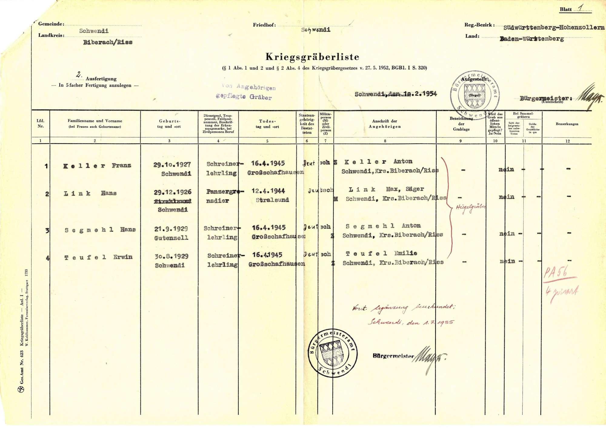 Schwendi, Bild 3