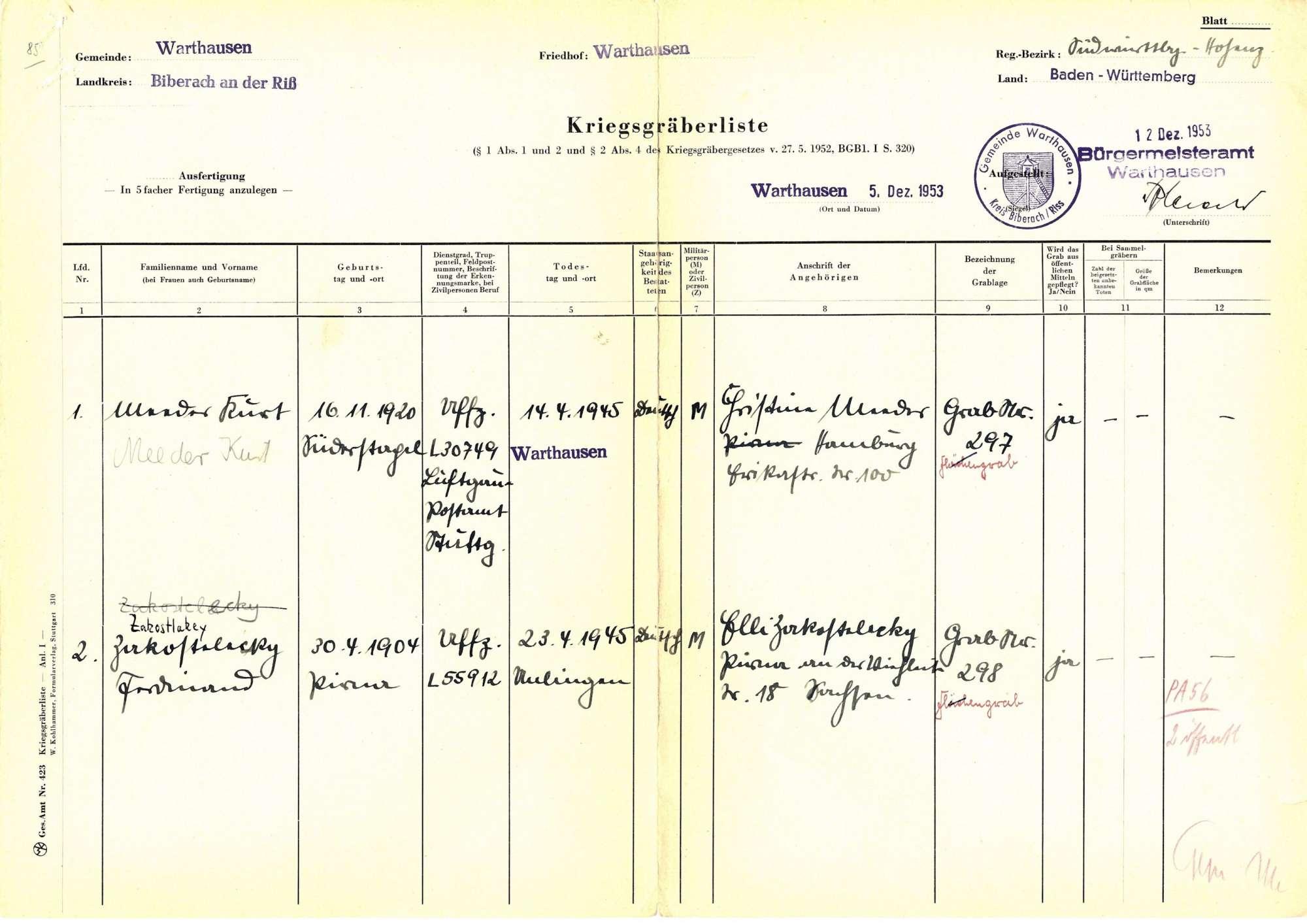 Warthausen, Bild 2