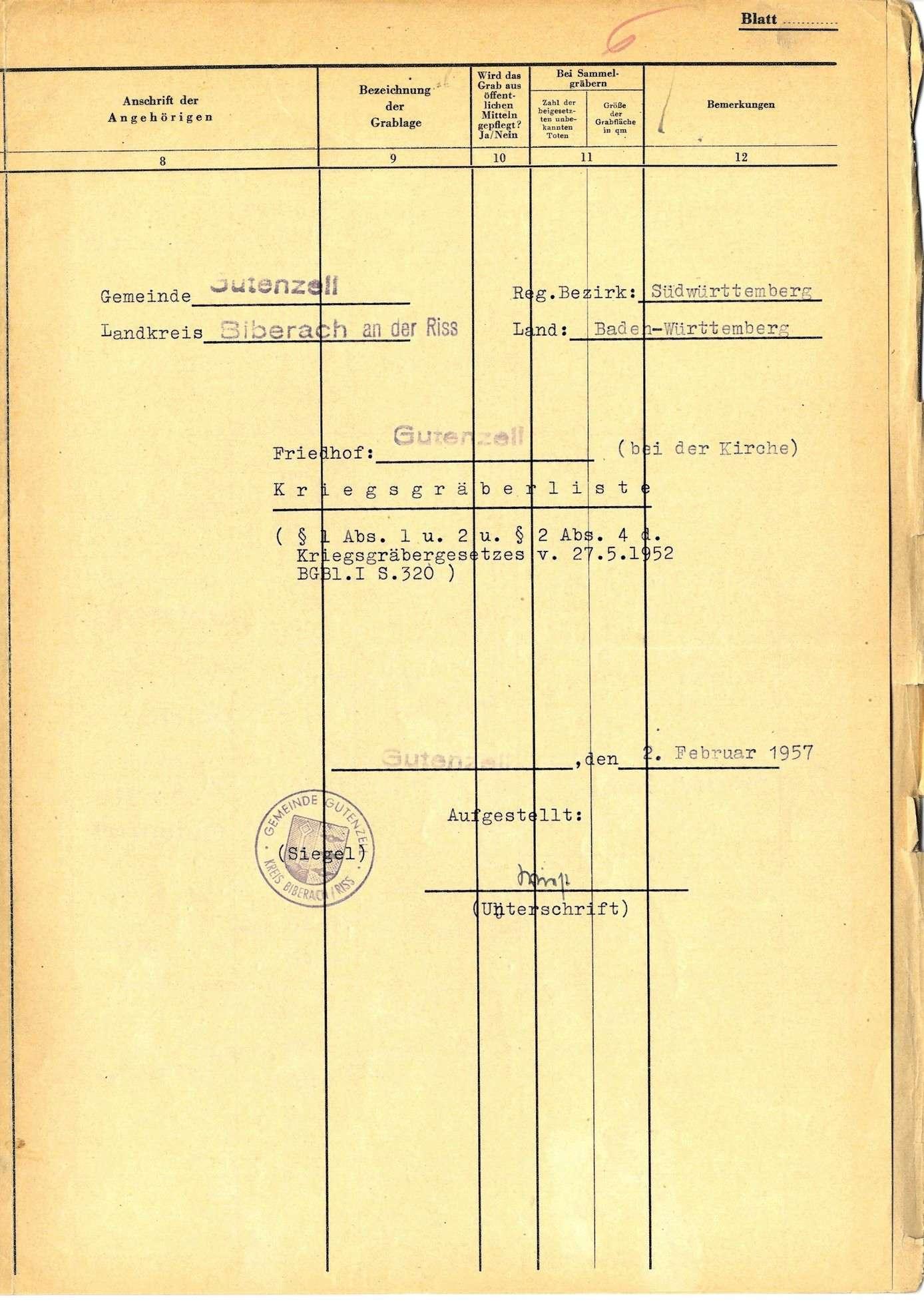 Gutenzell, Bild 1