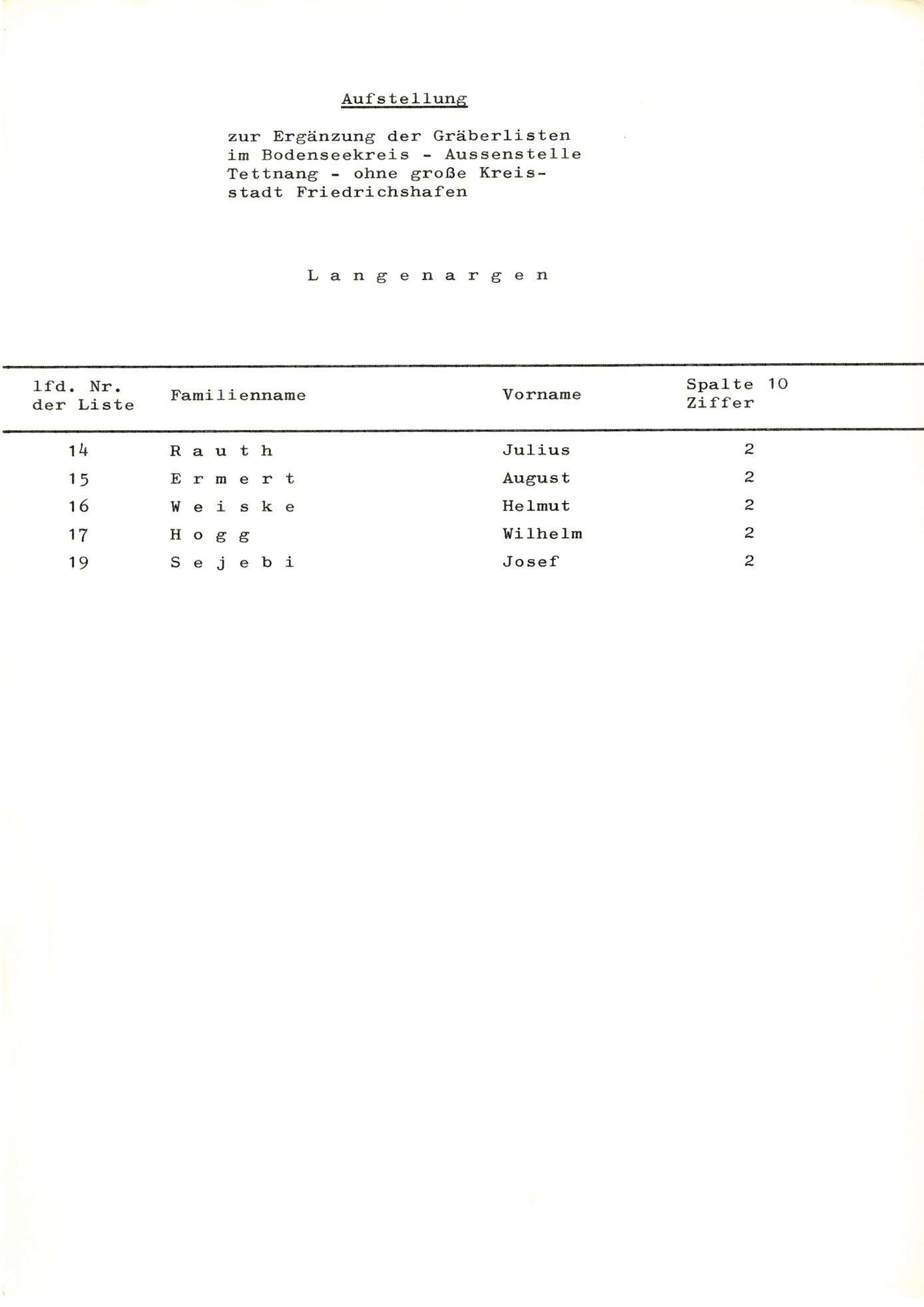 Langenargen, Bild 3