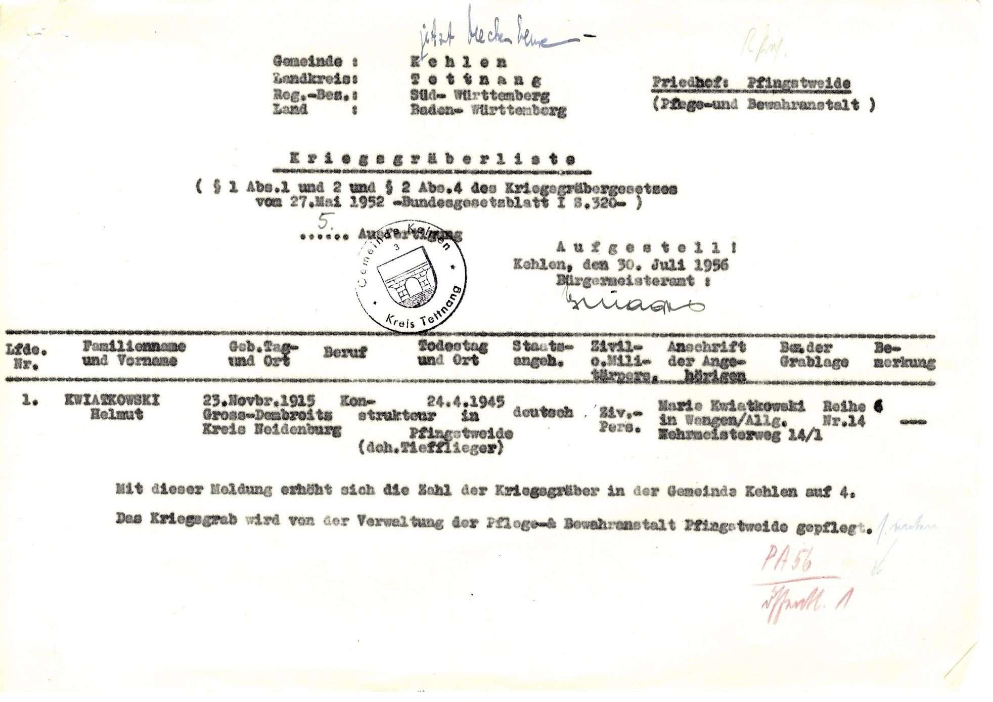 Kehlen, Pflege- und Bewahranstalt Pfingstweide, Bild 1