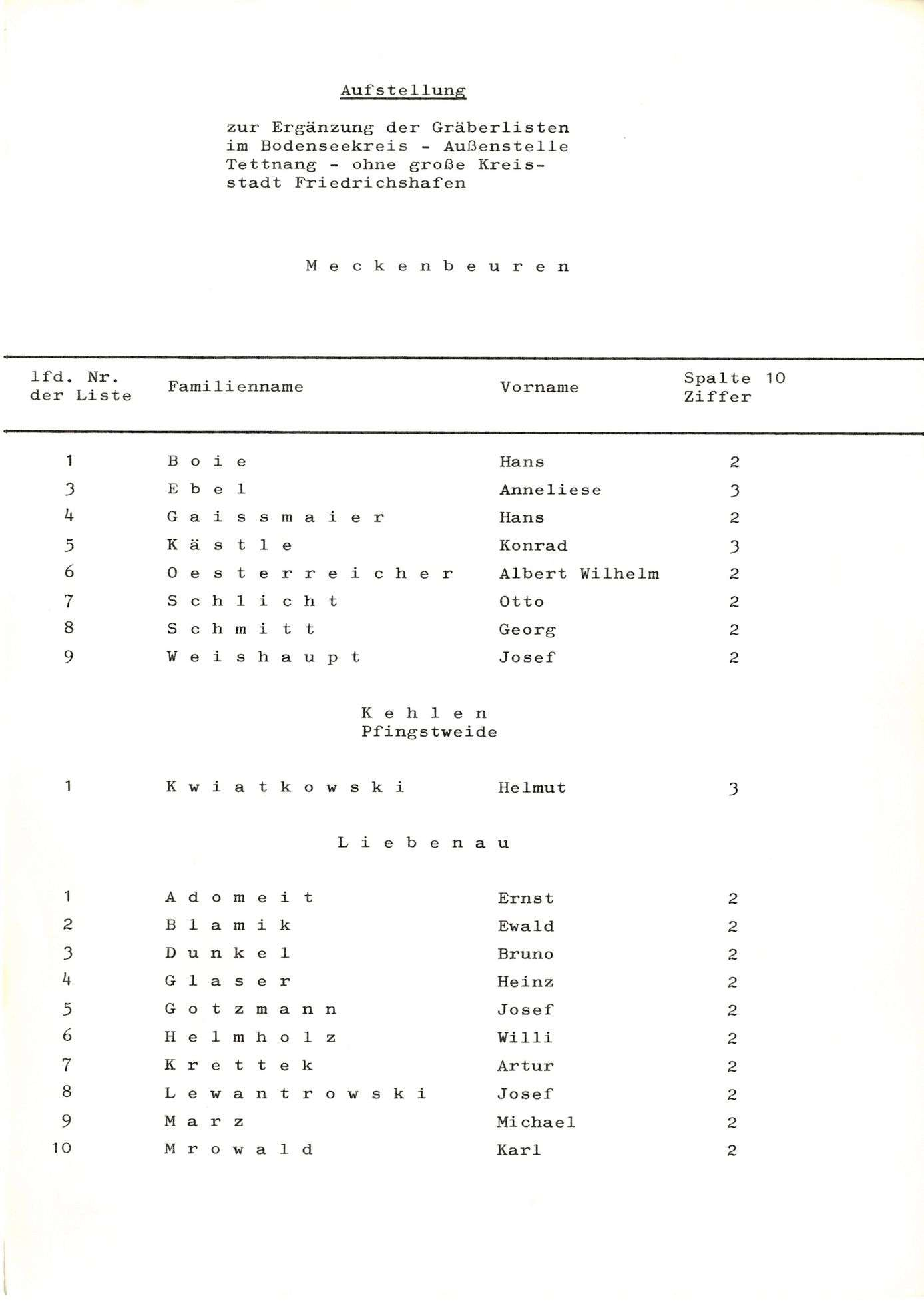 Meckenbeuren, Bild 3