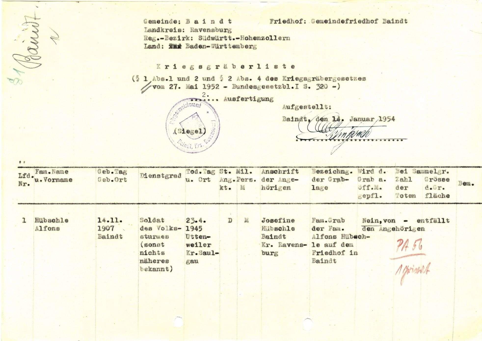 Baindt, Bild 3
