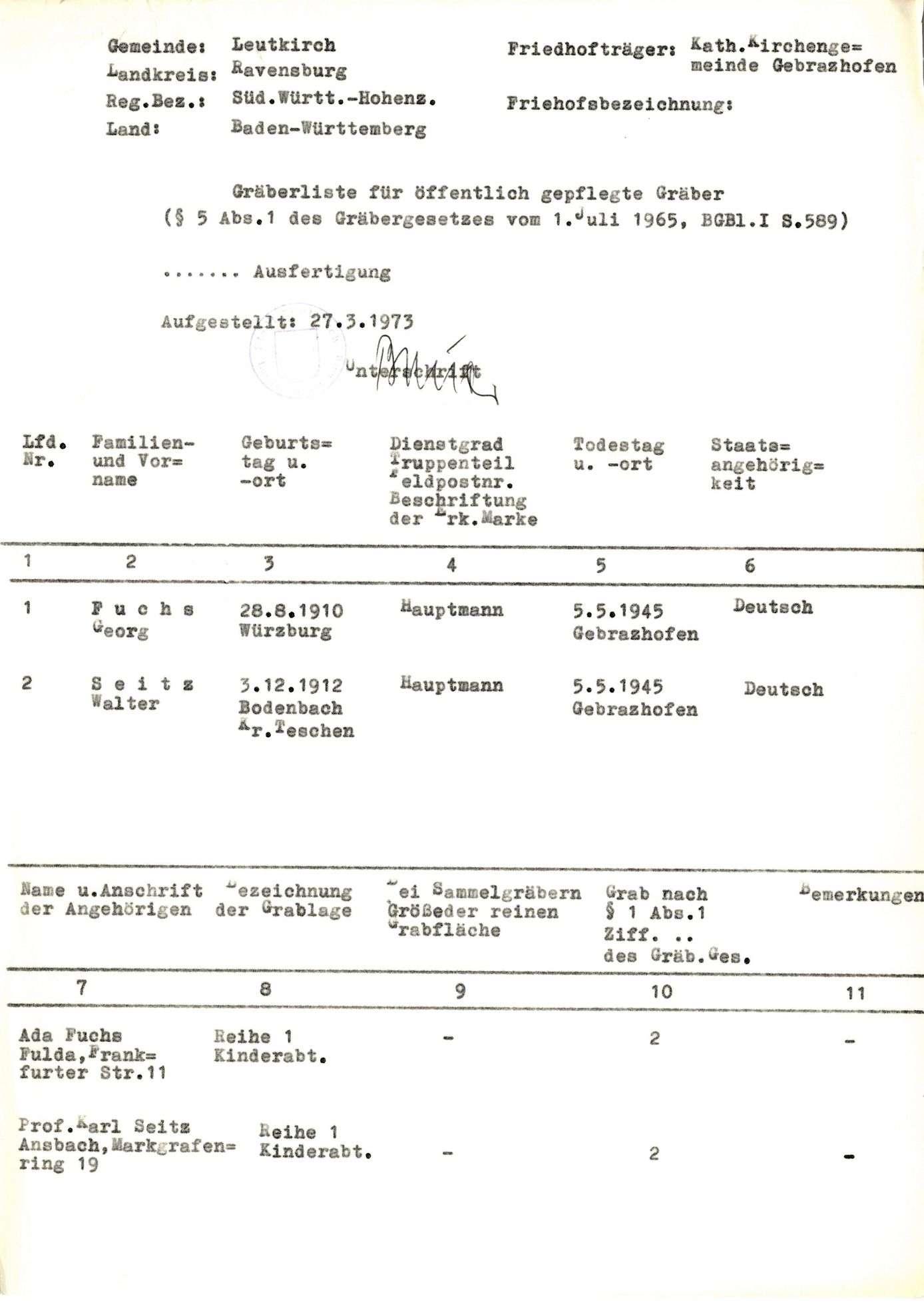 Gebrazhofen, Bild 1