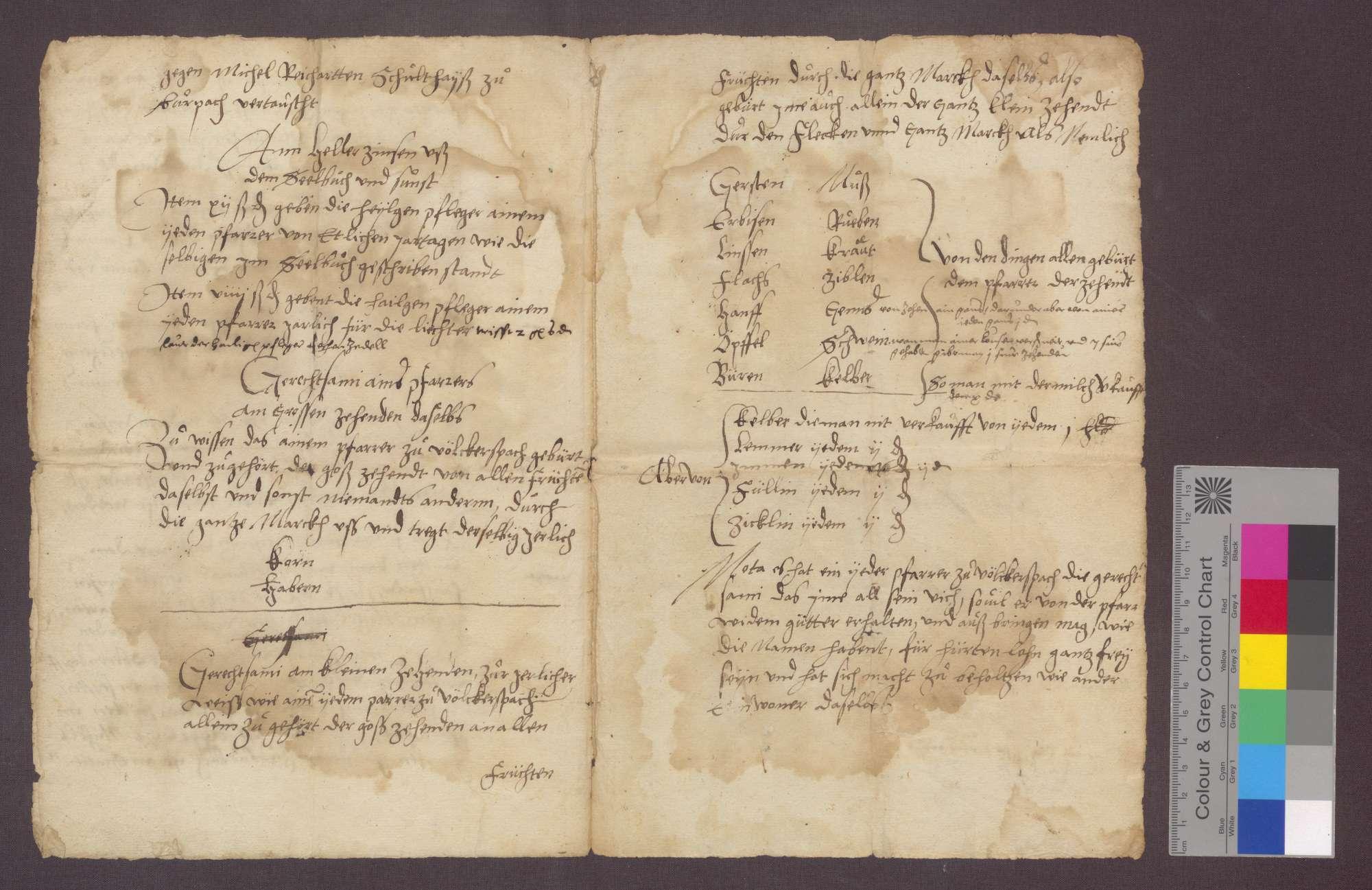 Kompetenz der Pfarrei zu Völkersbach, aufgestellt von Leonhard Lölar von Pfullendorf am Bodensee, derzeit Pfarrer zu Völkersbach (Fragment)., Bild 3