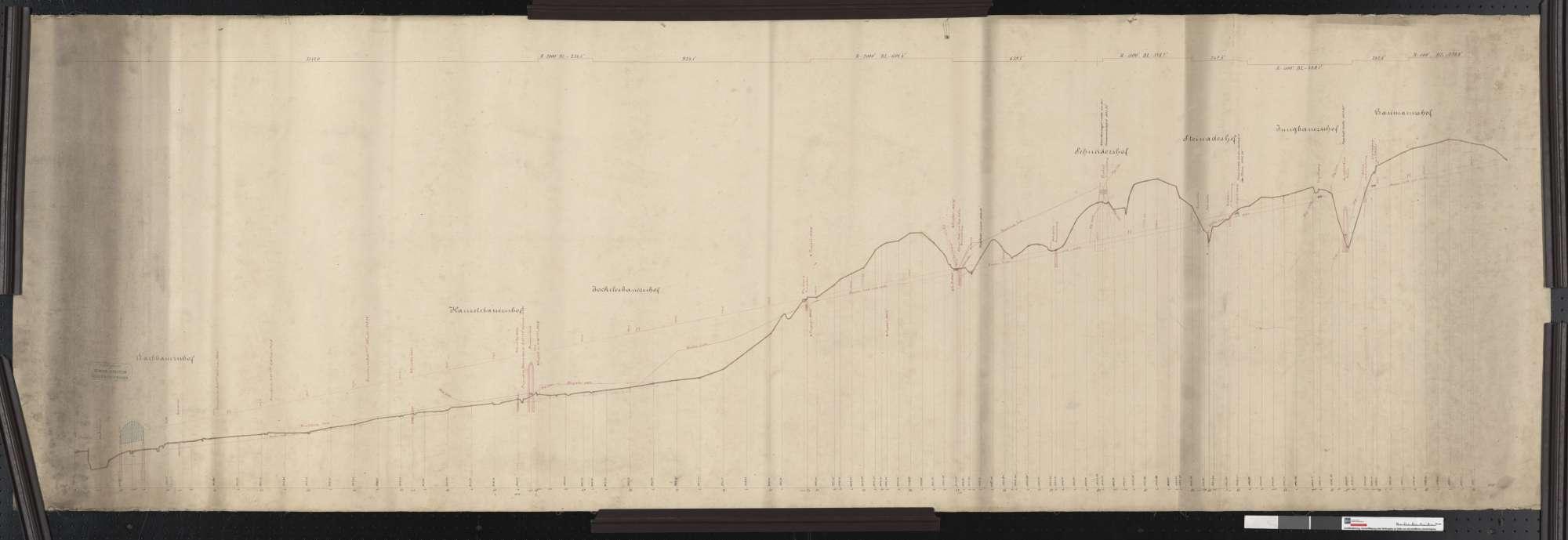Nivellement der Bahn von Hausach bis Hornberg: Gutach Streckenausschnitt: ca. 36,0 bis ca. 38,7 km, Bild 1