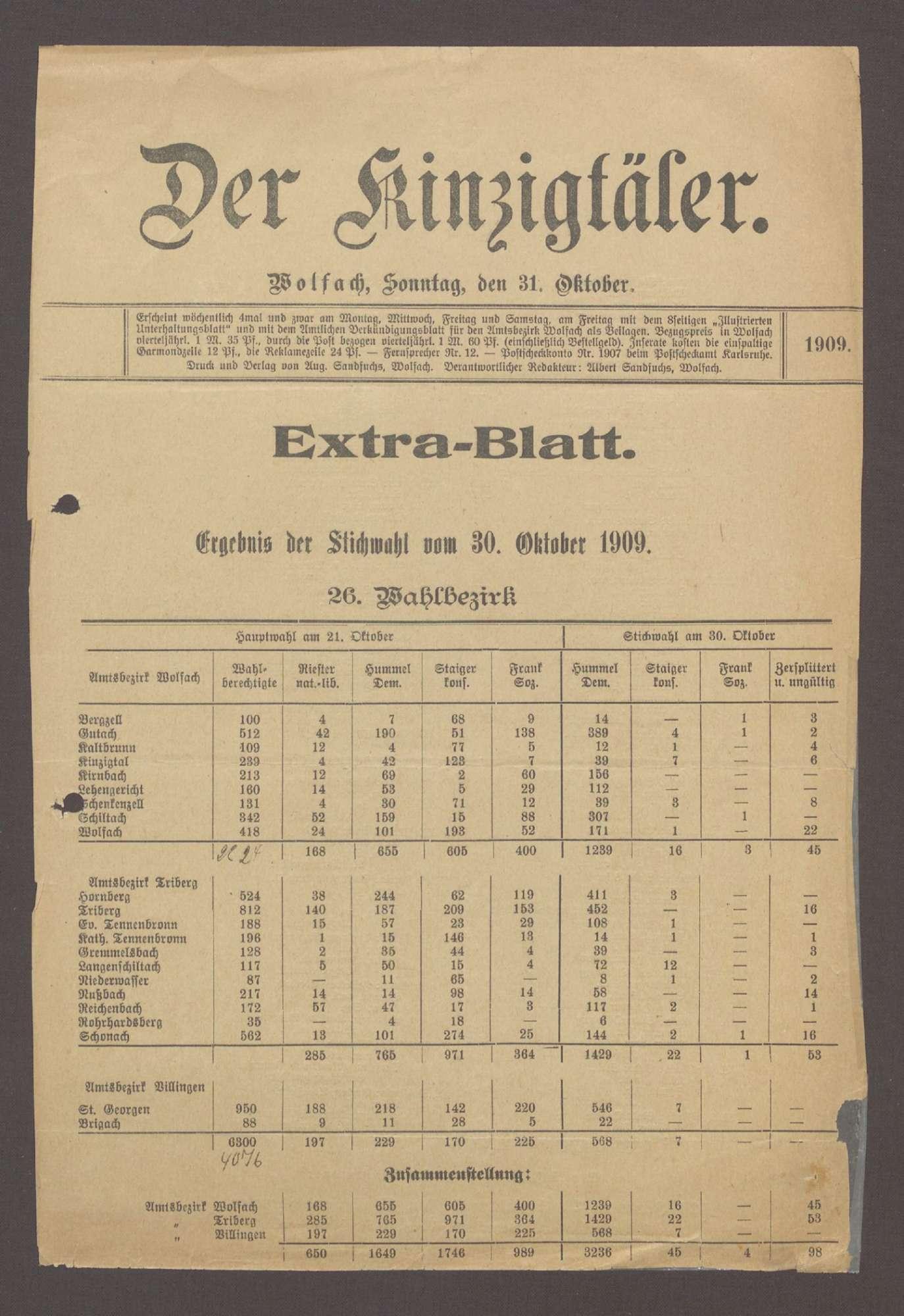 Der Kinzigthäler, Ergebnis der Stichwahl vom 30. Oktober1909, Extrablatt vom 31.10.1909, Bild 1