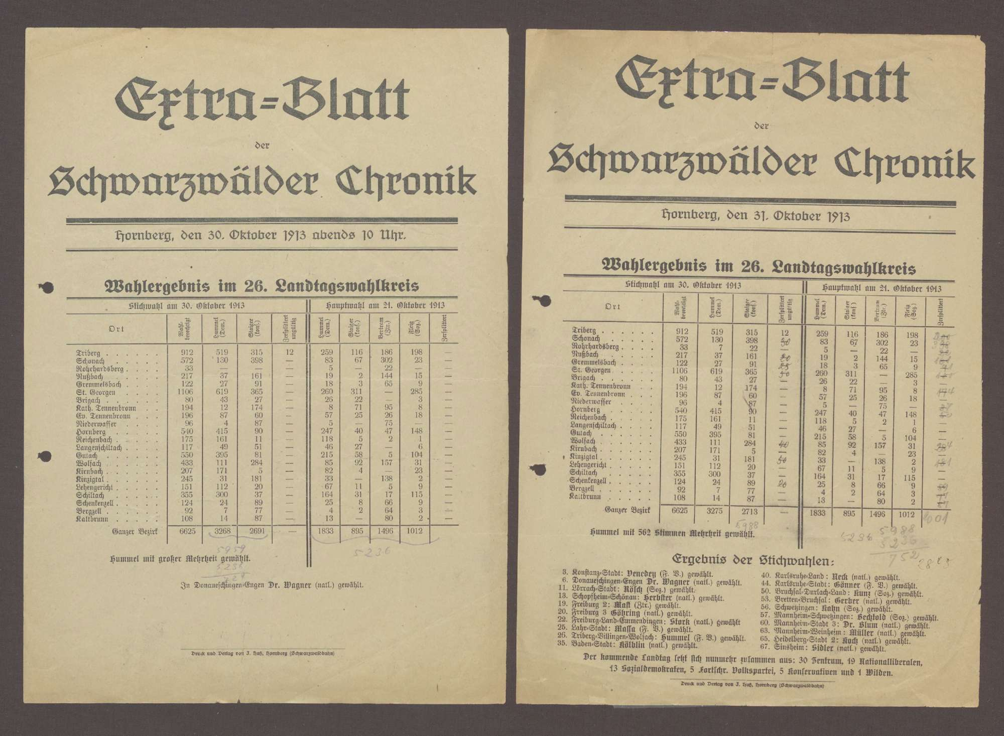 Schwarzwälder Chronik, Extrablatt, Wahlergebnis des 26. Wahlkreises, Bild 1