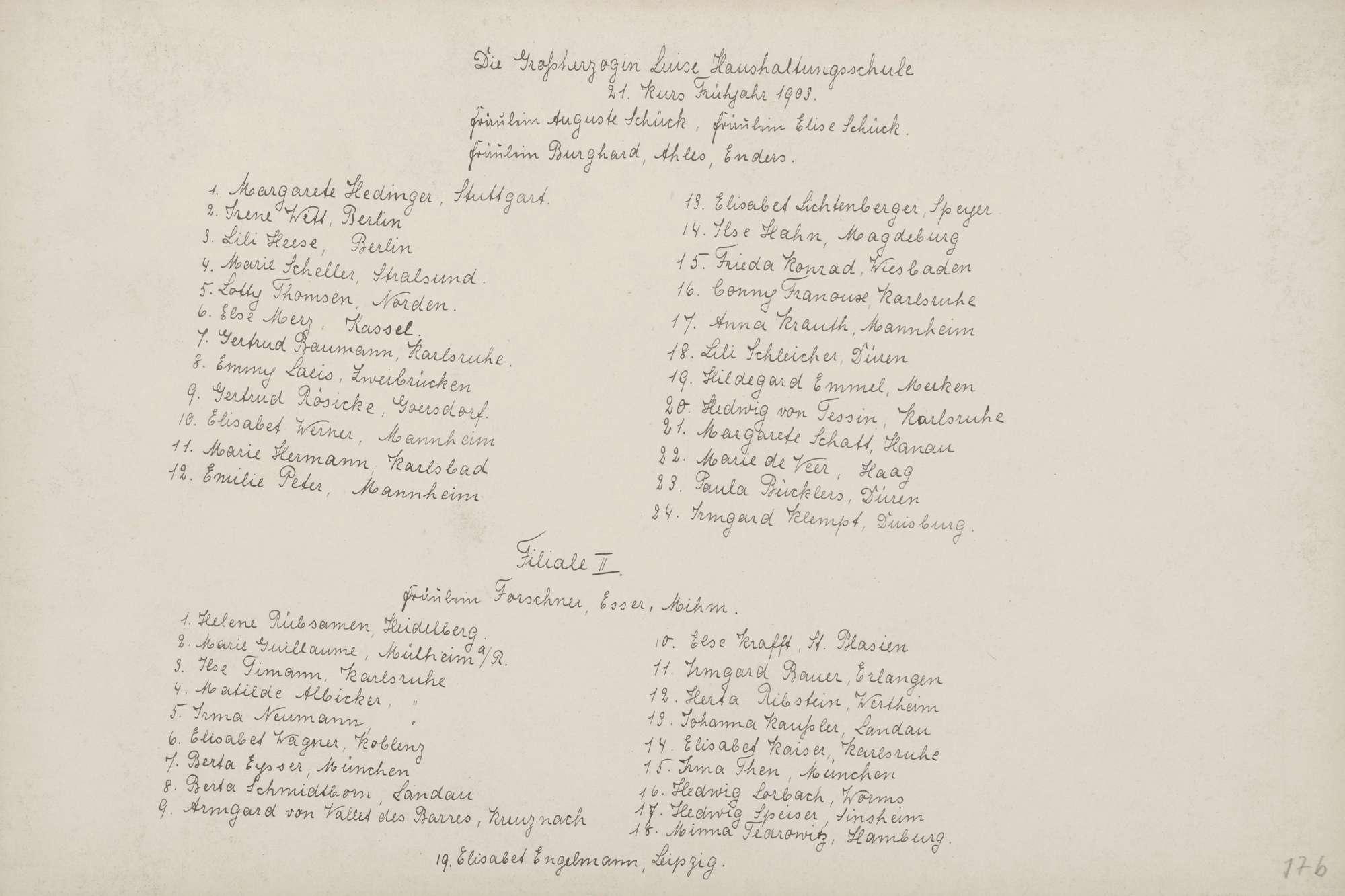 Namen der Kursteilnehmerinnen der Großherzogin Luise-Haushaltungsschule in Baden-Baden im Frühjahr 1903, Bild 1