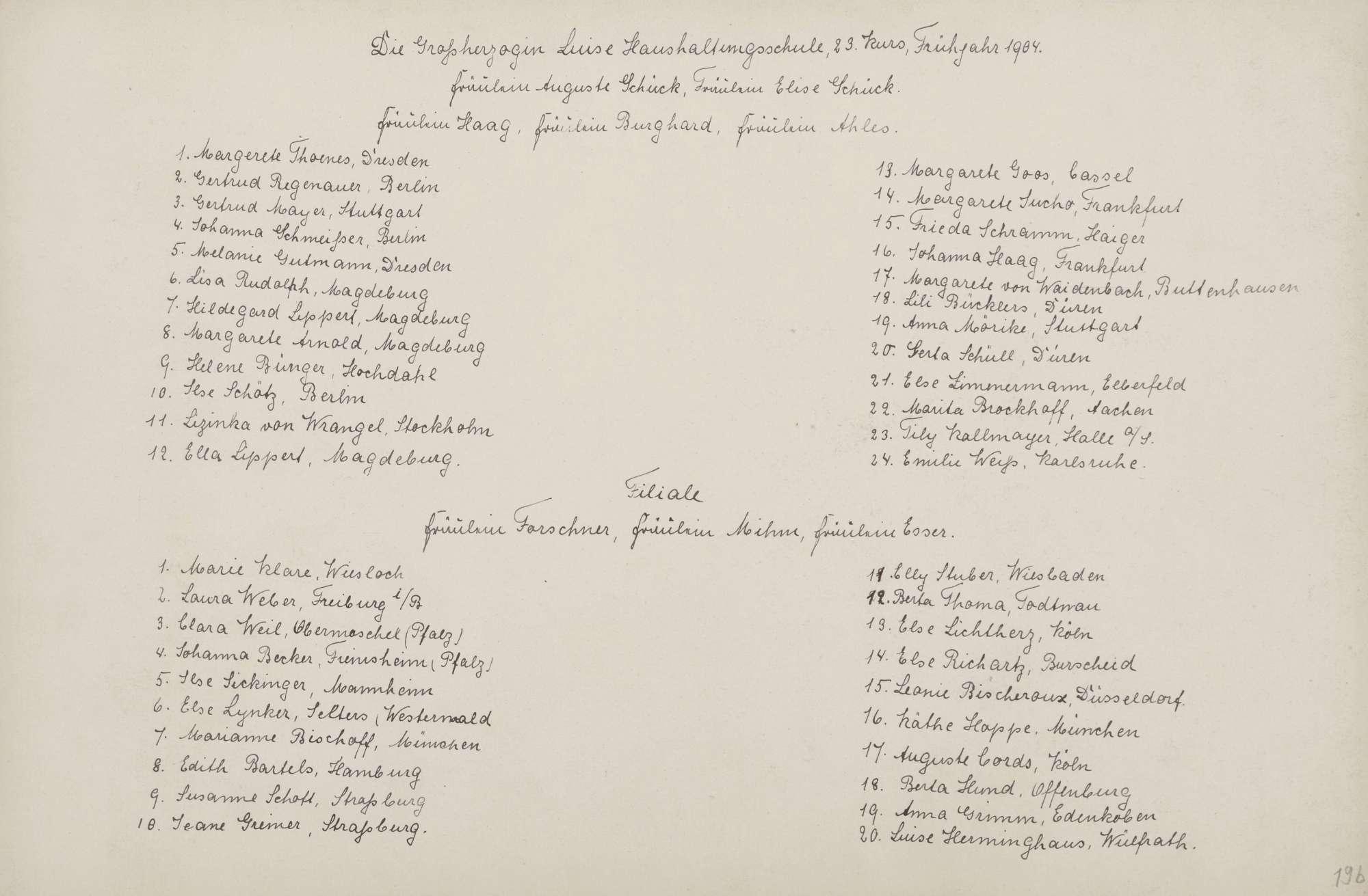 Namen der Kursteilnehmerinnen der Großherzogin Luise-Haushaltungsschule in Baden-Baden im Frühjahr 1904, Bild 1