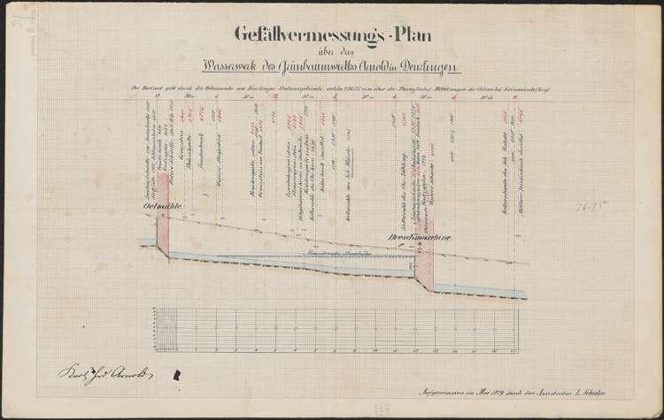 Festsetzung der Stauhöhe am Wasserwerk des Grünbaumwirts Arnold in Denzlingen, Bild 2