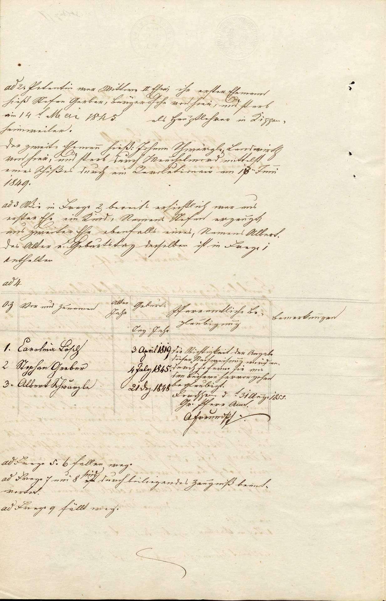 Auswanderung: Karolina Schwärzle, Forchheim, nach Nordamerika Stefan Gerber, Forchheim Albert Schwärzle, Forchheim, Bild 2
