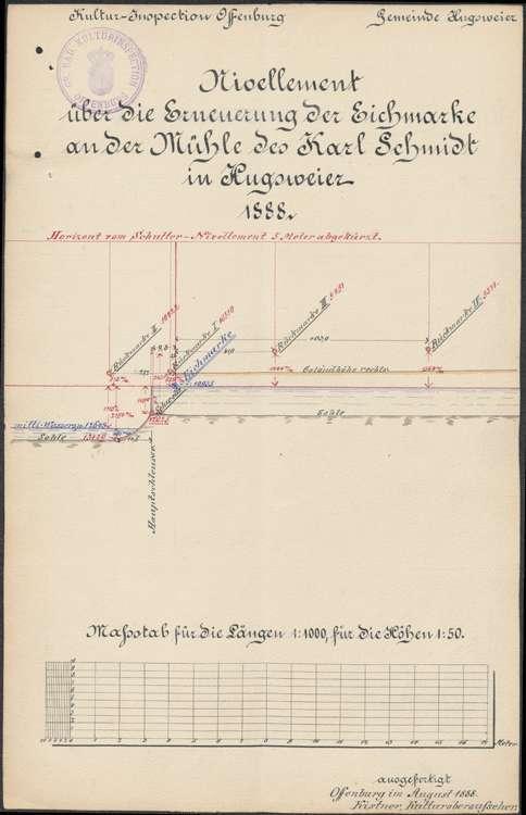 Feststellung der Eichmarken bei den Mühlen in Hugsweier, Bild 2