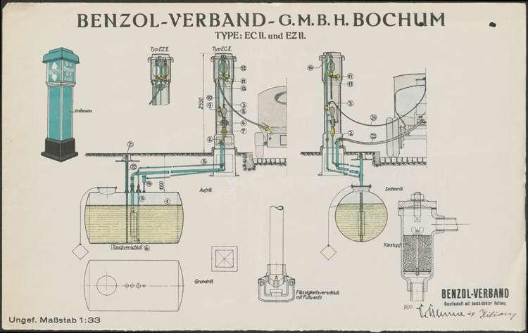 Gesuch der Firma M. Strohmeyer GmbH in Freiburg um Genehmigung zur Errichtung einer Straßenzapfstelle (ARAL-Tankanlage) auf und vor dem Anwesen des Fritz Blum in Kippenheim, Bild 2