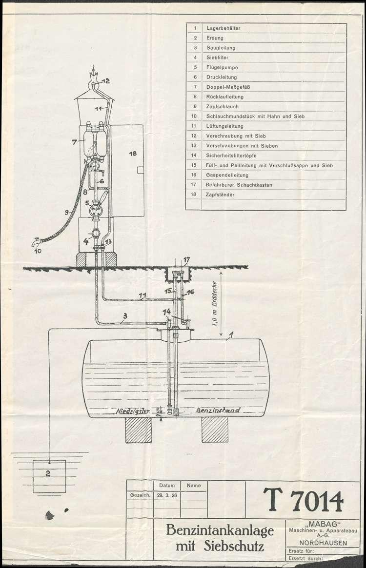 Errichtung einer Tankstelle vor dem Grundstück der Firma Max Hofstetter in Ringsheim sowie deren spätere Verlegung, Bild 3
