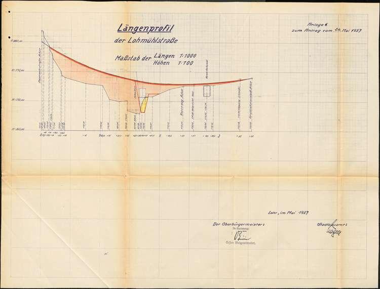 Regulierung der Schutter zur Herstellung des Bauplatzes für die Kaserne in Lahr, Bild 1