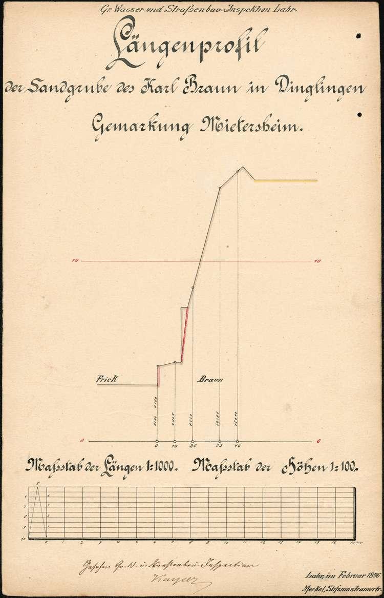 Lageplan, Längenprofile und Querprofile der Sandgrube des Karl Braun aus Dinglingen auf Gemarkung Mietersheim, Bild 2