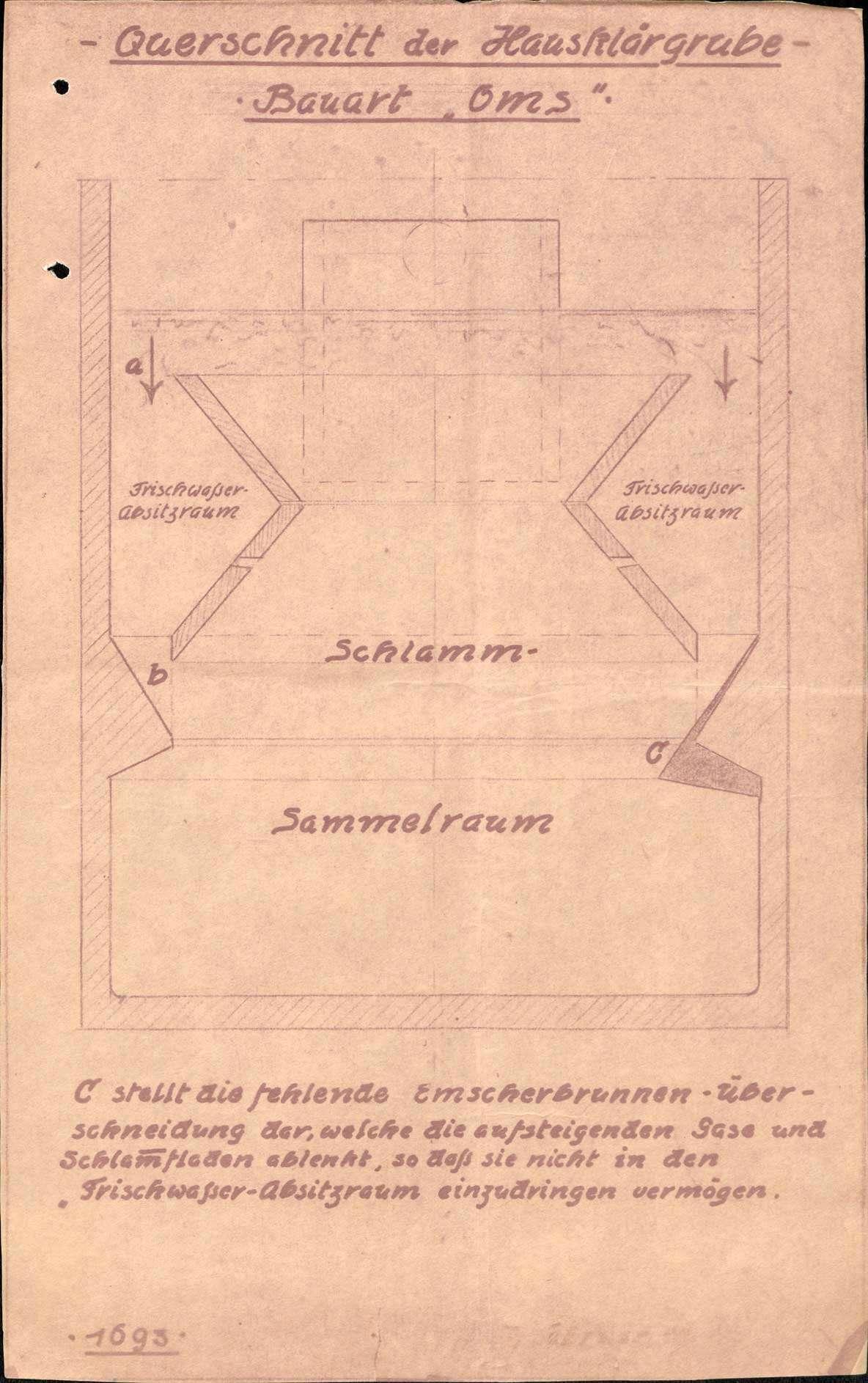 Sicherung der öffentlichen Gesundheit und Reinlichkeit im Amtsbezirk Lörrach, Bild 3