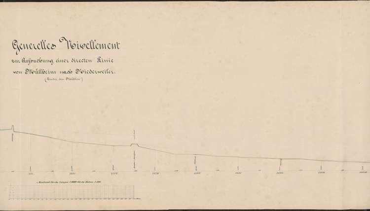 Generelles Nivellement zur Aufsuchung einer direkten Linie von Müllheim nach Niederweiler, 3.vl