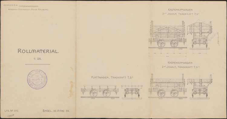 Bau der Privatbahn Kandern-Malsburg; Rollmaterial, Bild 1