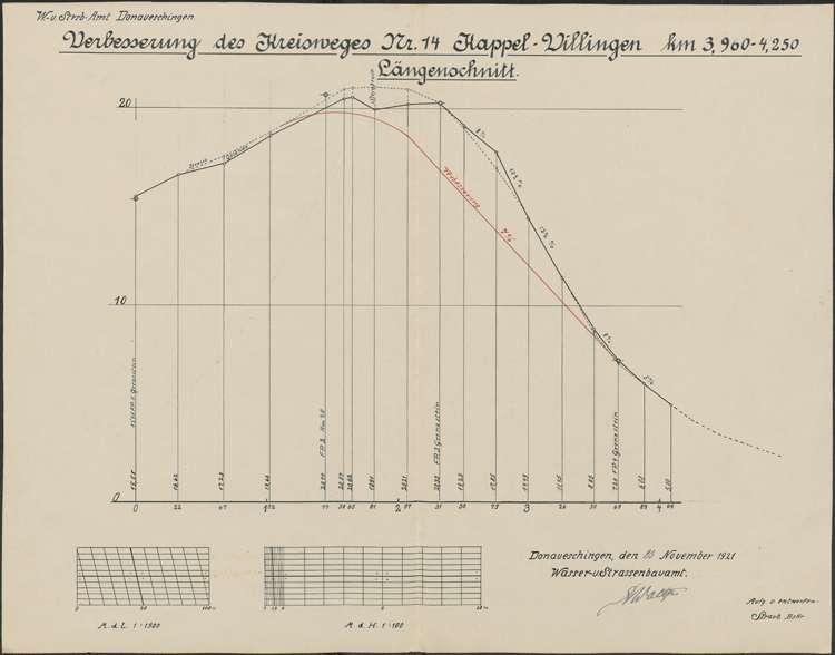 Verbessserung des Kreisweges Villingen-Kappel; Längenschnitt 1:1500, Bild 2