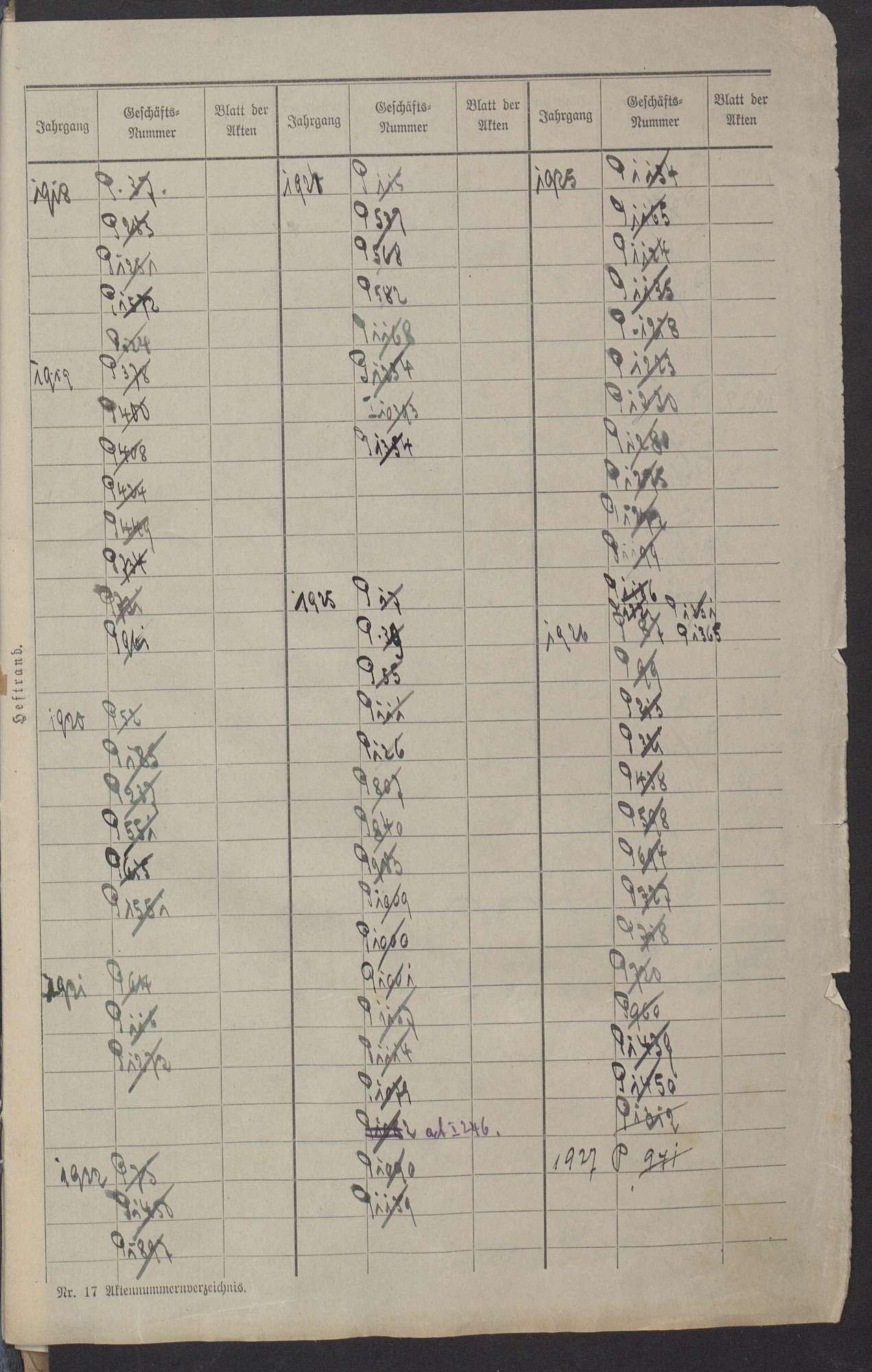 Organisation der allgemeinen Landesverwaltung nach dem Gesetz vom 26. Juli 1880, Zuständigkeit der Verwaltungsbehörden und Verwaltungsgerichte und Ausführung des Gesetzes über die allgemeine Landesverwaltung vom 30. Juli 1883, Bild 2