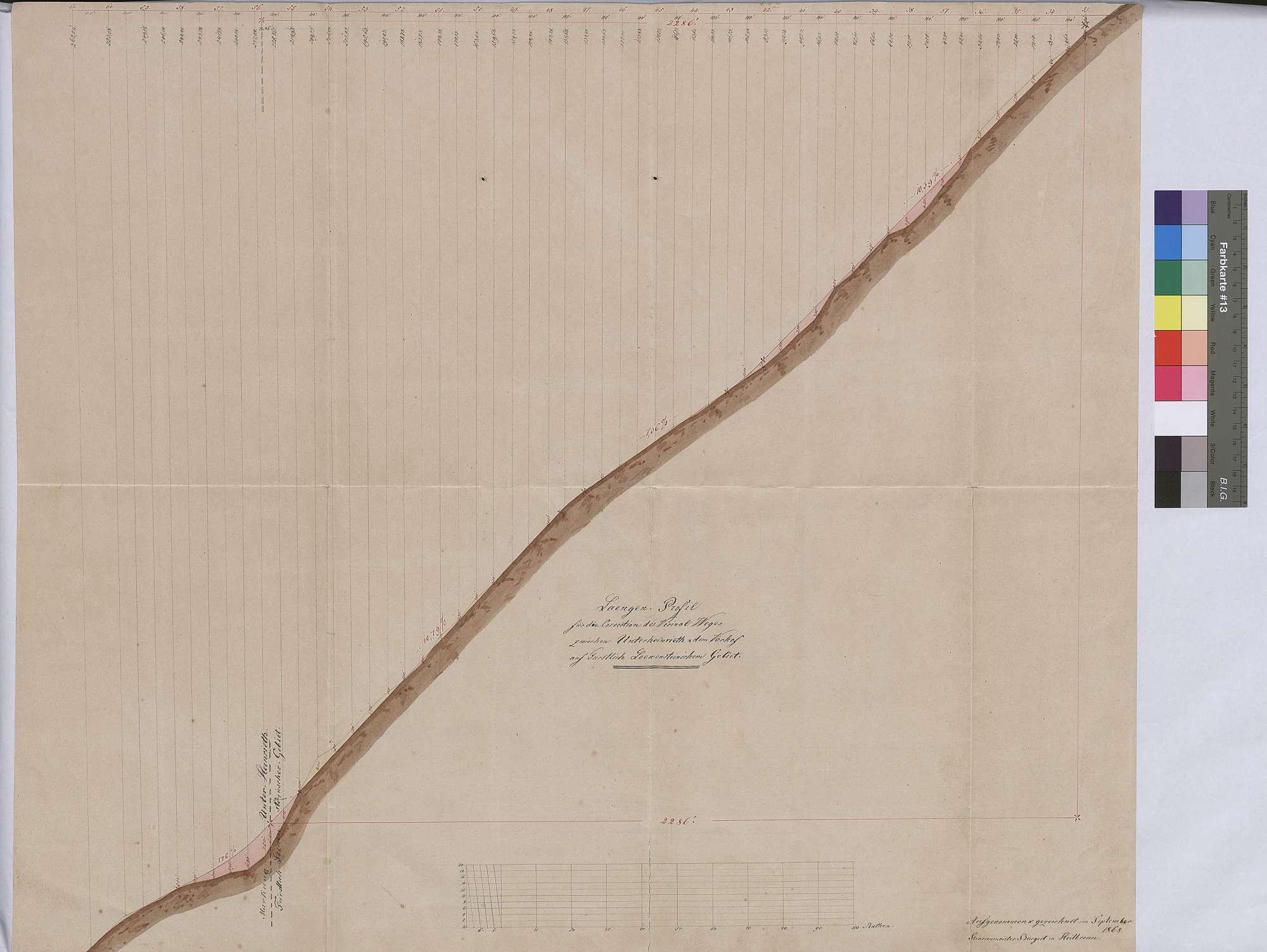 Korrektion des Vizinalweges zwischen Unterheinrieth und dem Vorhof auf löwensteinischem Gebiet, Bild 1